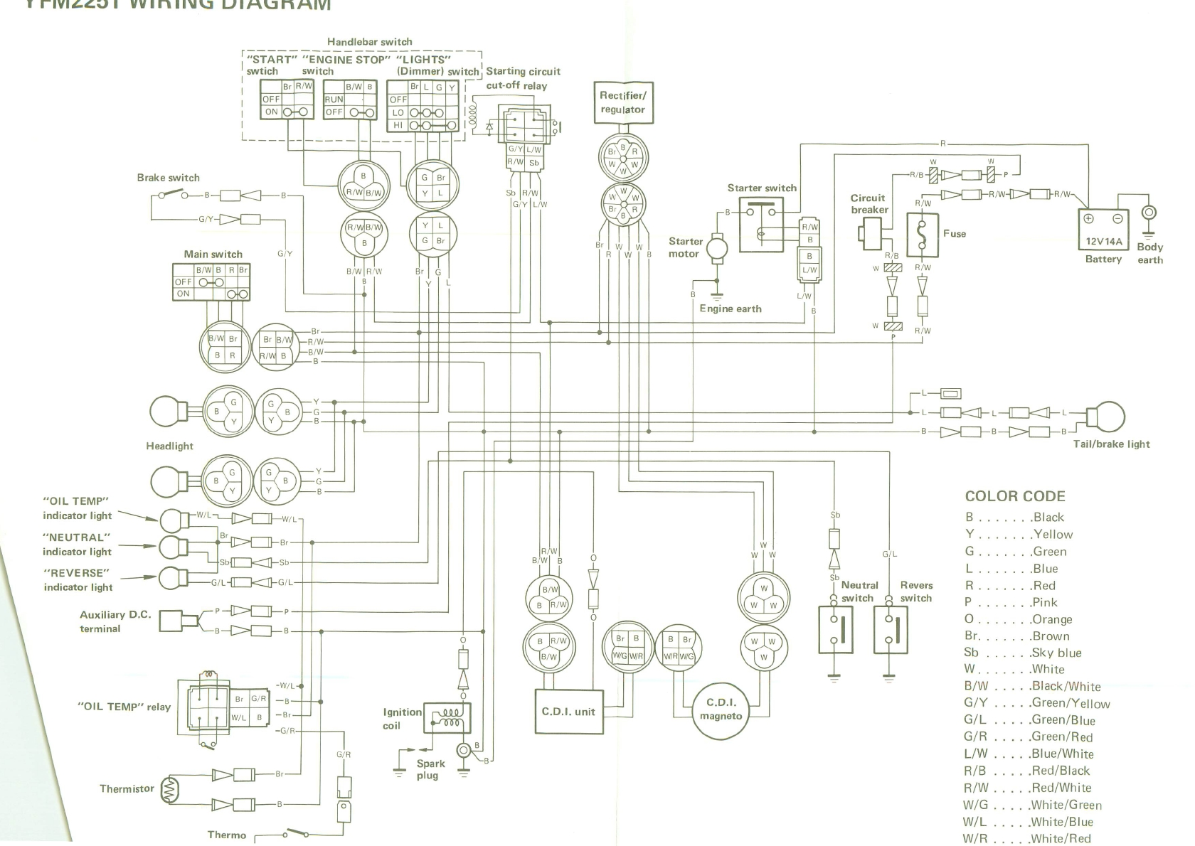 need a wiring diagram for a yfm 225 250 or 350 doing a regulator swap click image for larger version yamaha moto 4 yfm225 1987 wiring