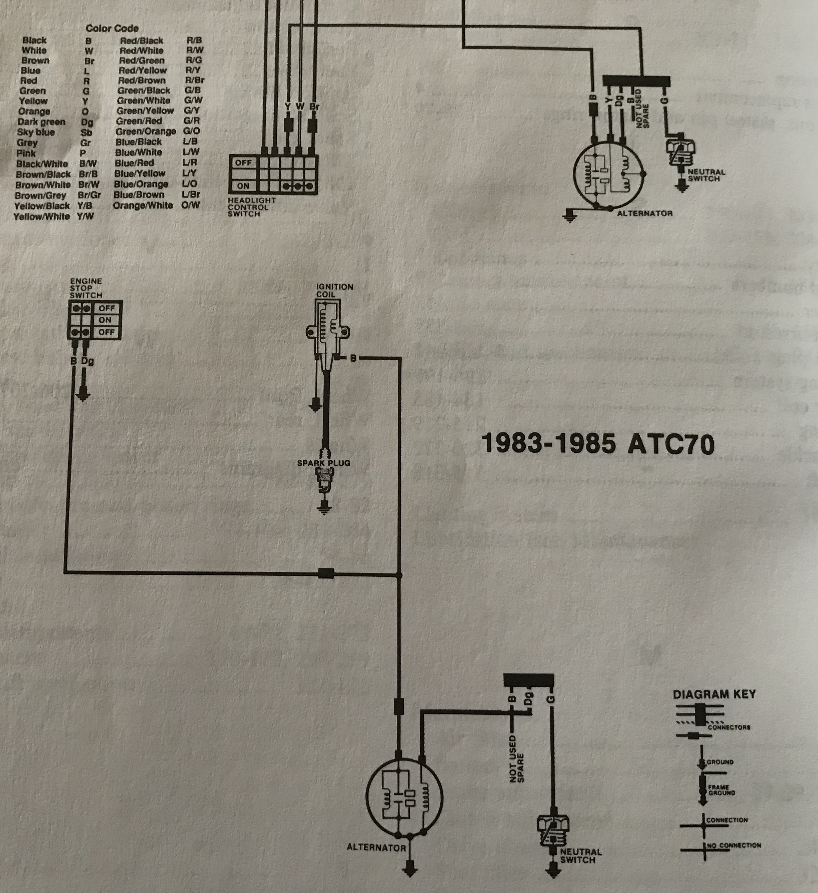 85' atc 70 wiring help  3wheeler world