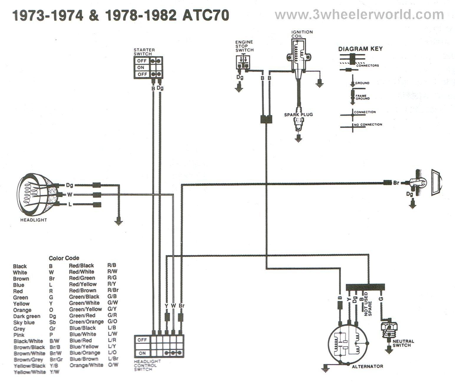 Electrical Wiring Diagrams Honda 70