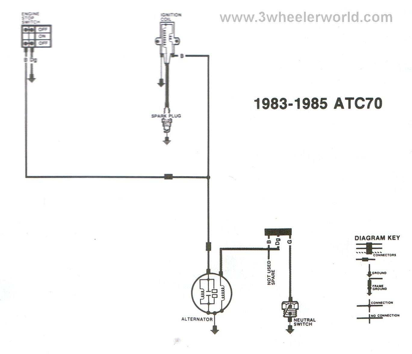 3WHeeLeR WoRLD  ATC70