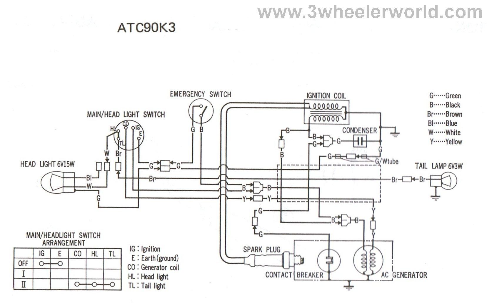 honda valkyrie tail light wiring diagram jeep jk tail