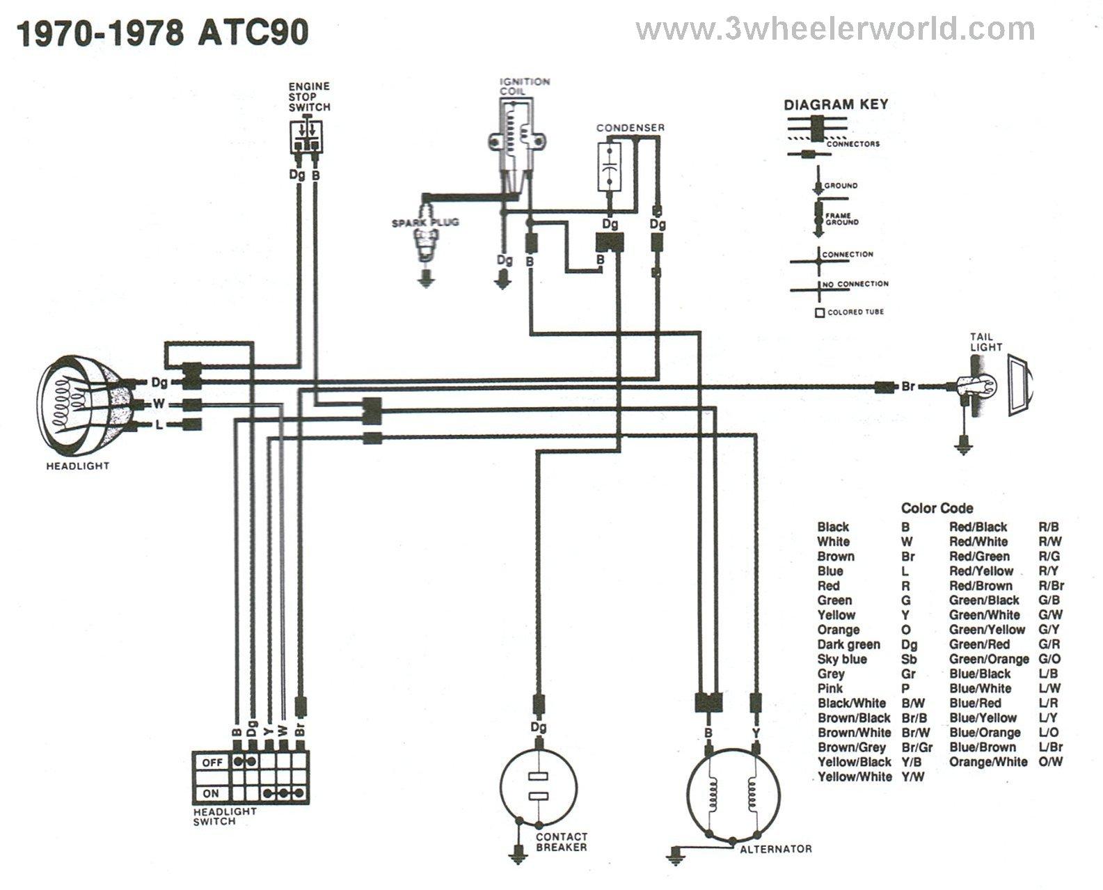 honda 200x wiring diagram honda discover your wiring diagram honda atc 185s wiring diagram honda wiring diagrams for automotive