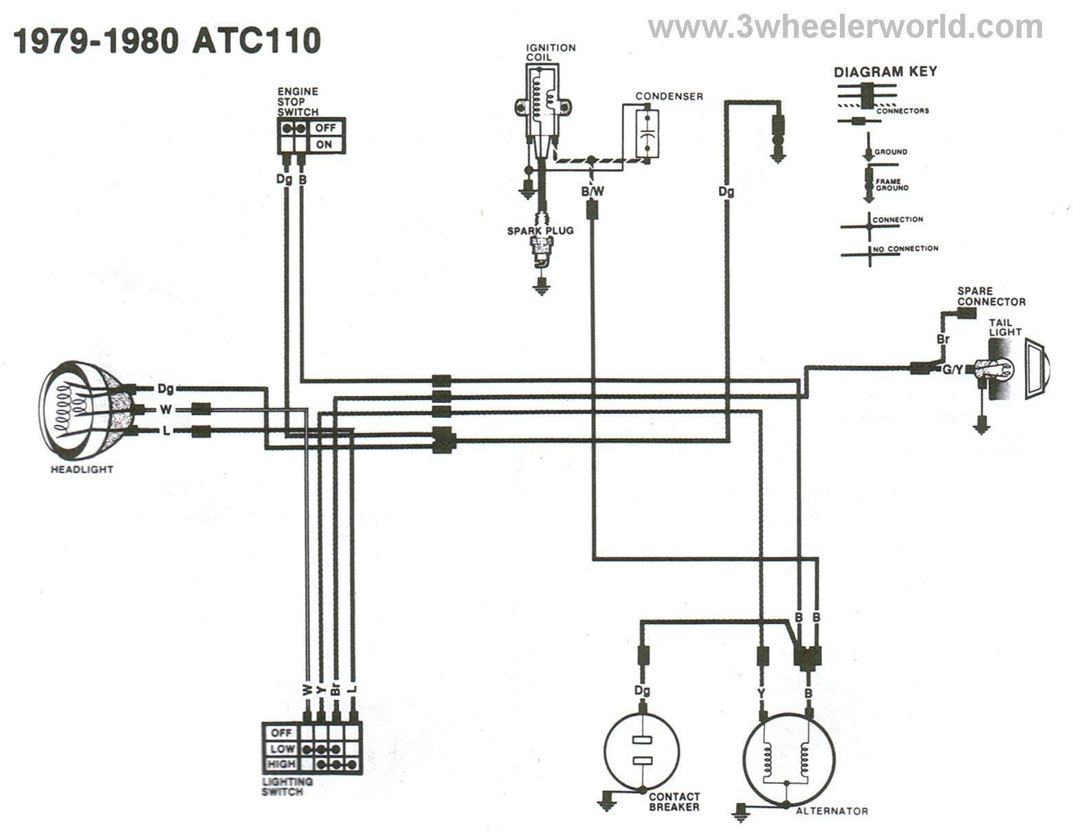 Attachment on Honda Atc 110 Wiring Diagram