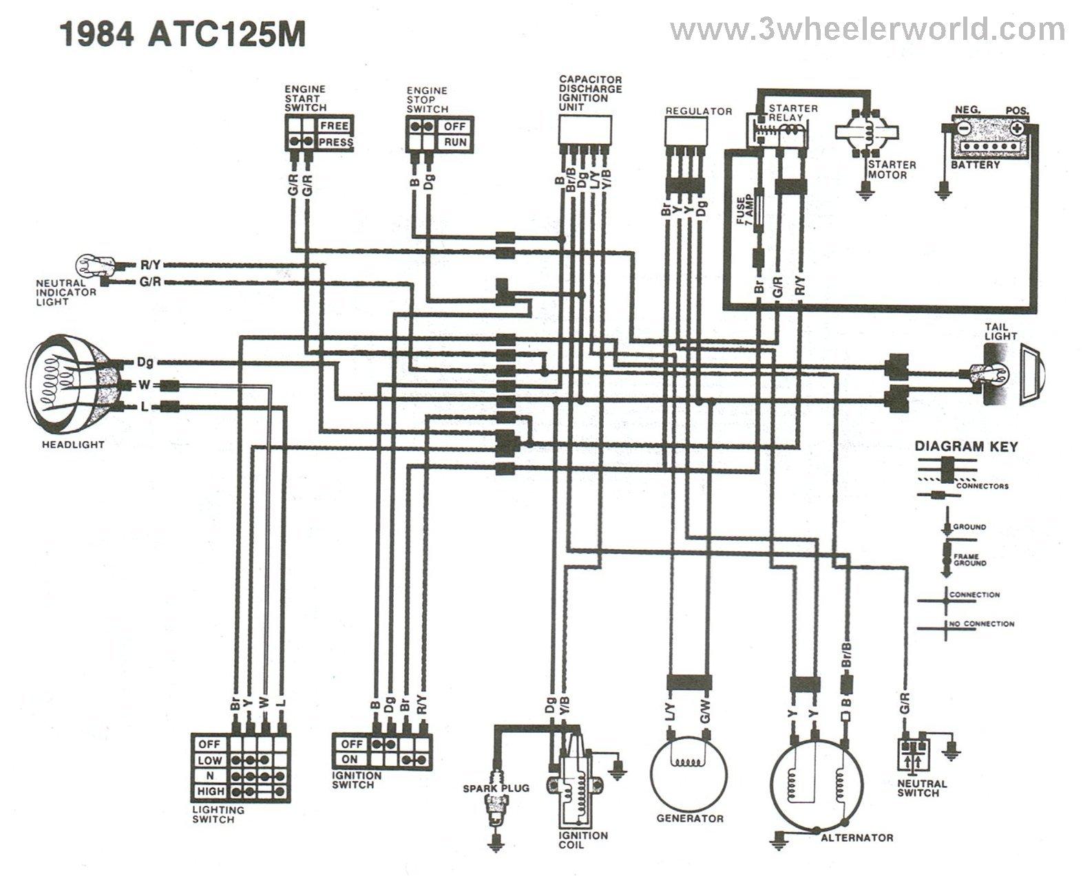 1983 honda big red wiring diagram 1983 image wiring diagram 1985 honda 200m wiring auto wiring diagram schematic on 1983 honda big red wiring