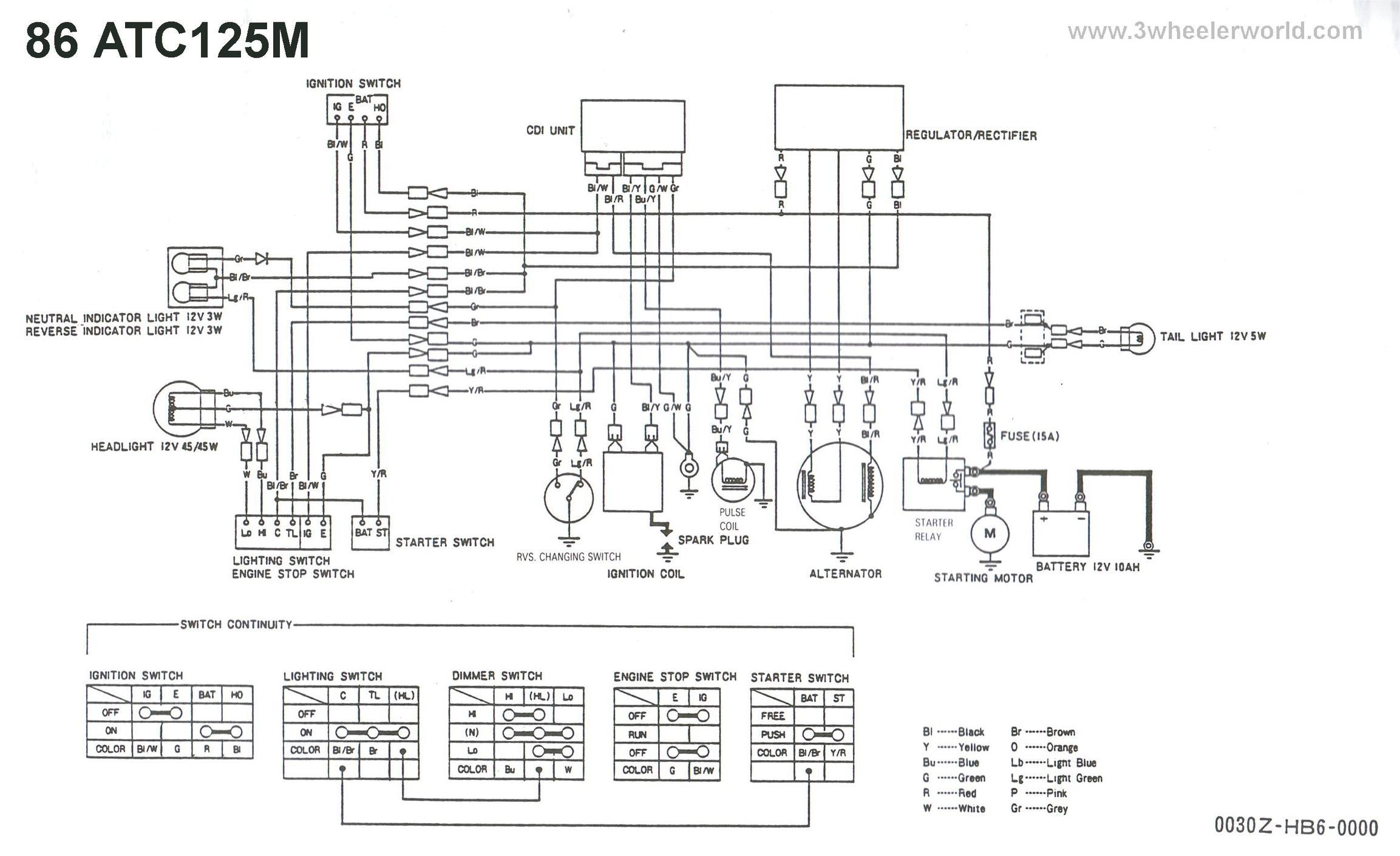 Wiring Diagram For 1984 Handa Atc 70 further 2001 Dodge Cummins Wiring Harness furthermore 1985 Honda 250sx Wiring Diagram as well Honda Atc125m Wiring Diagram likewise Zongshen Atv Wiring Diagram. on atc 125m wiring diagram
