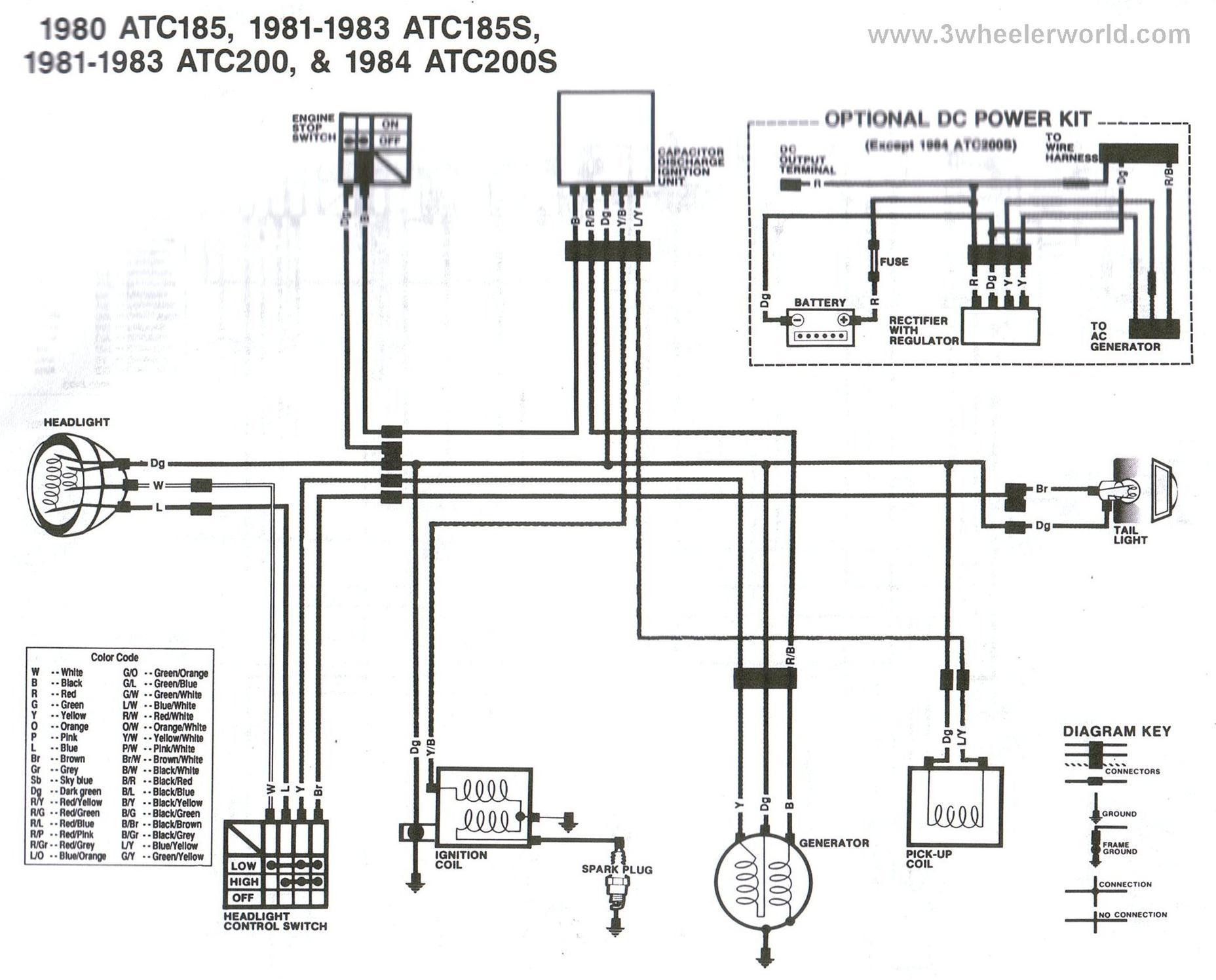 quad 33 schematic  | 3wheelerworld.com