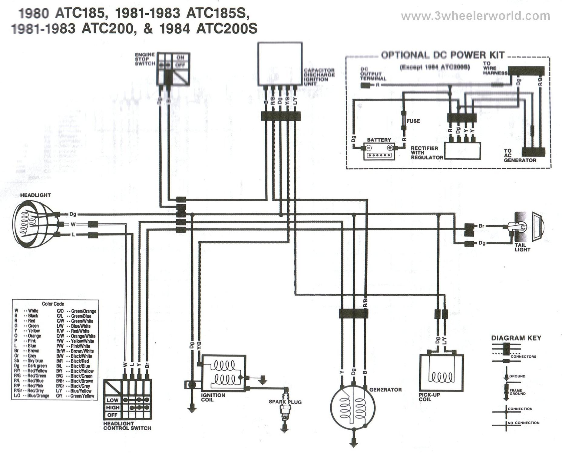 Atc 250sx Wiring Diagram - Wiring Diagrams on