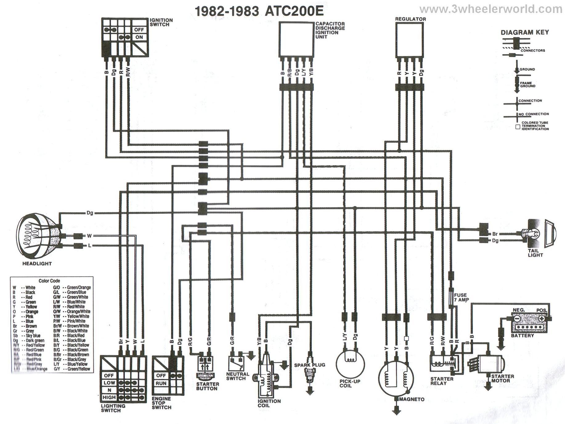 1985 honda trx 250 wiring diagram 1985 image 87 honda fourtrax 250 wiring schematic 87 discover your wiring on 1985 honda trx 250 wiring