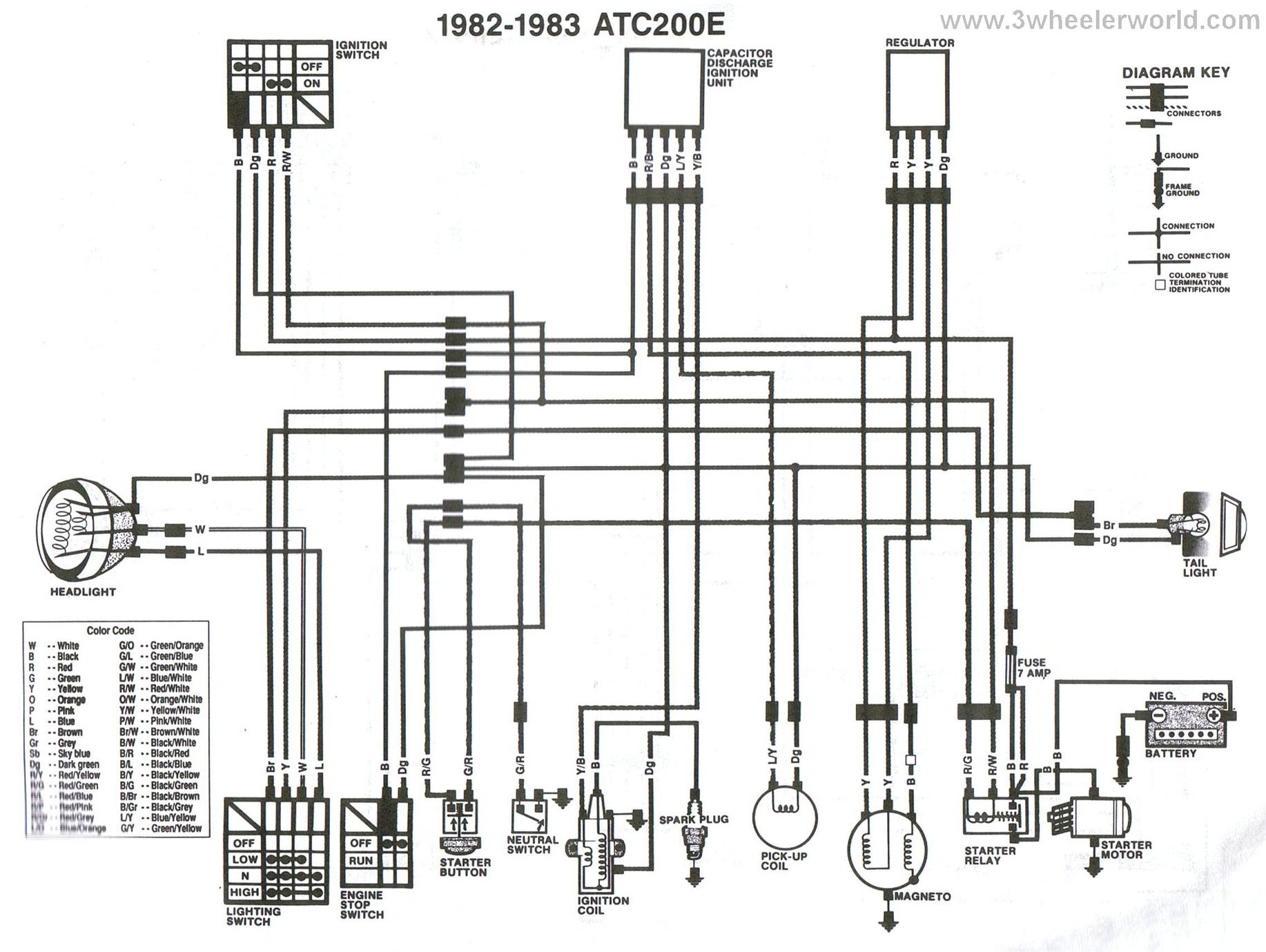 Honda 250r 4 Wheeler Wiring Diagram 1986 on kawasaki 300 atv motor schematic