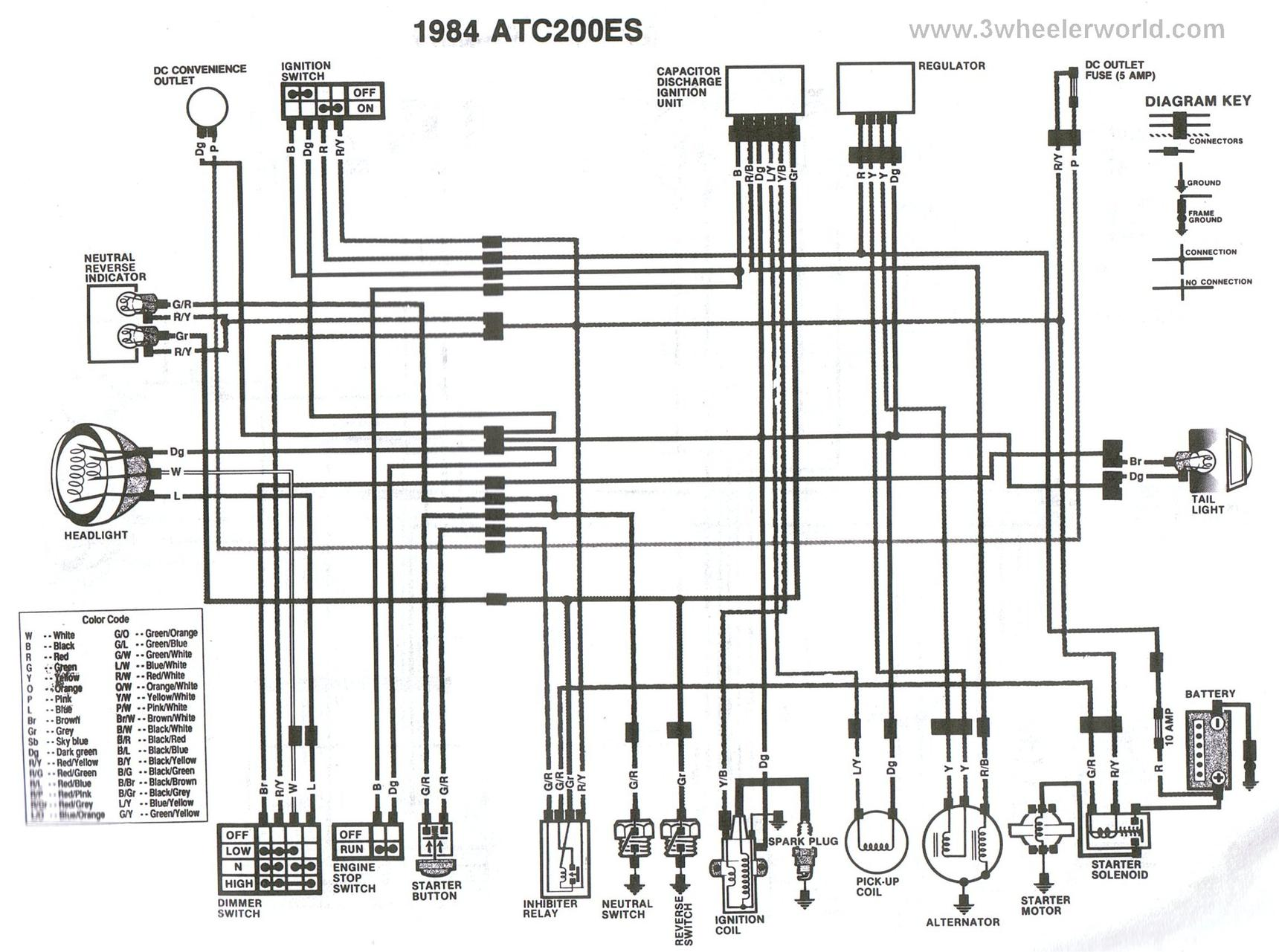 3WHeeLeR WoRLD - Honda ATC wiring diagrams