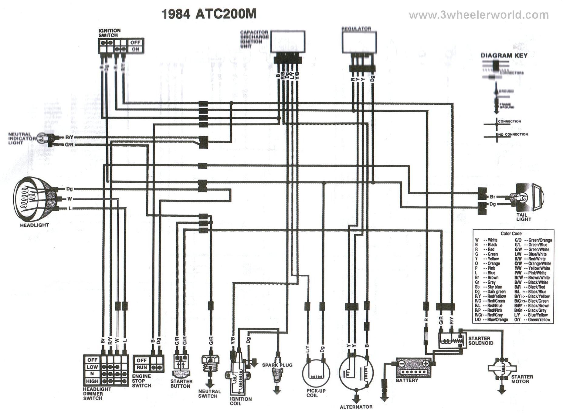1991 Kawasaki Bayou 300 Wiring Diagram
