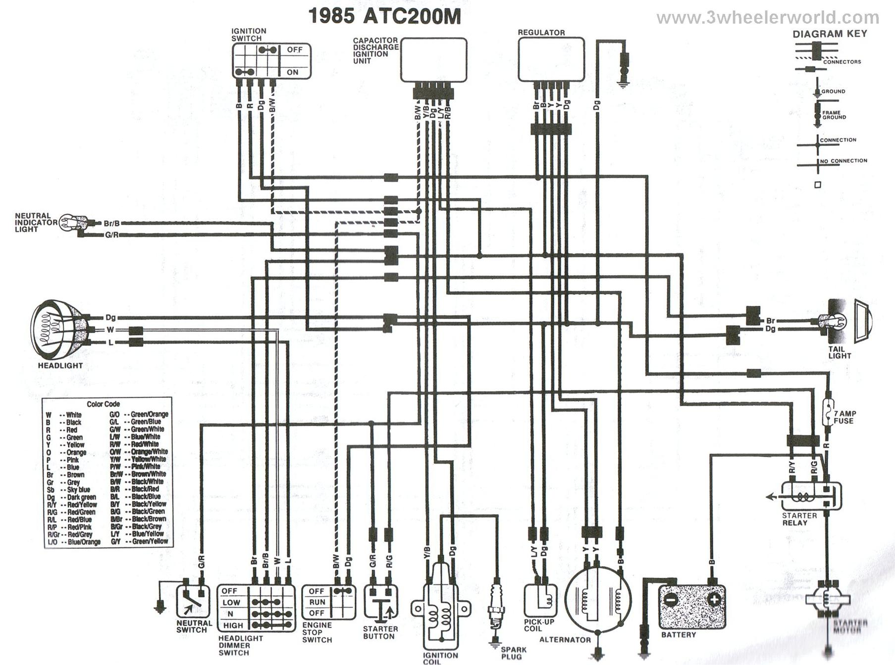 Ford F53 Trailer Wiring on 1991 Fleetwood Bounder Wiring Diagram
