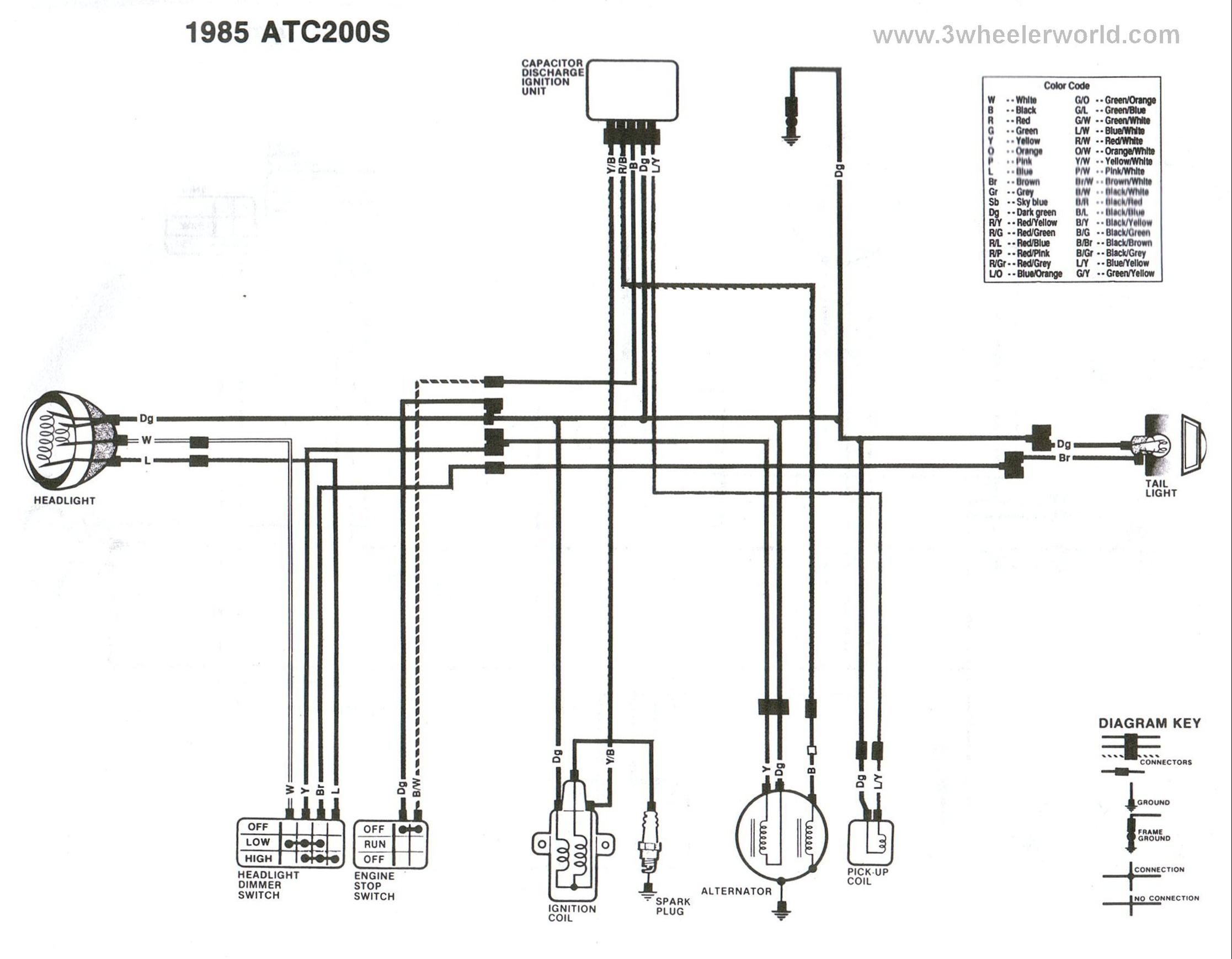 Wiring Diagram For A Honda Trx 250 4 Wheeler from www.3wheelerworld.com