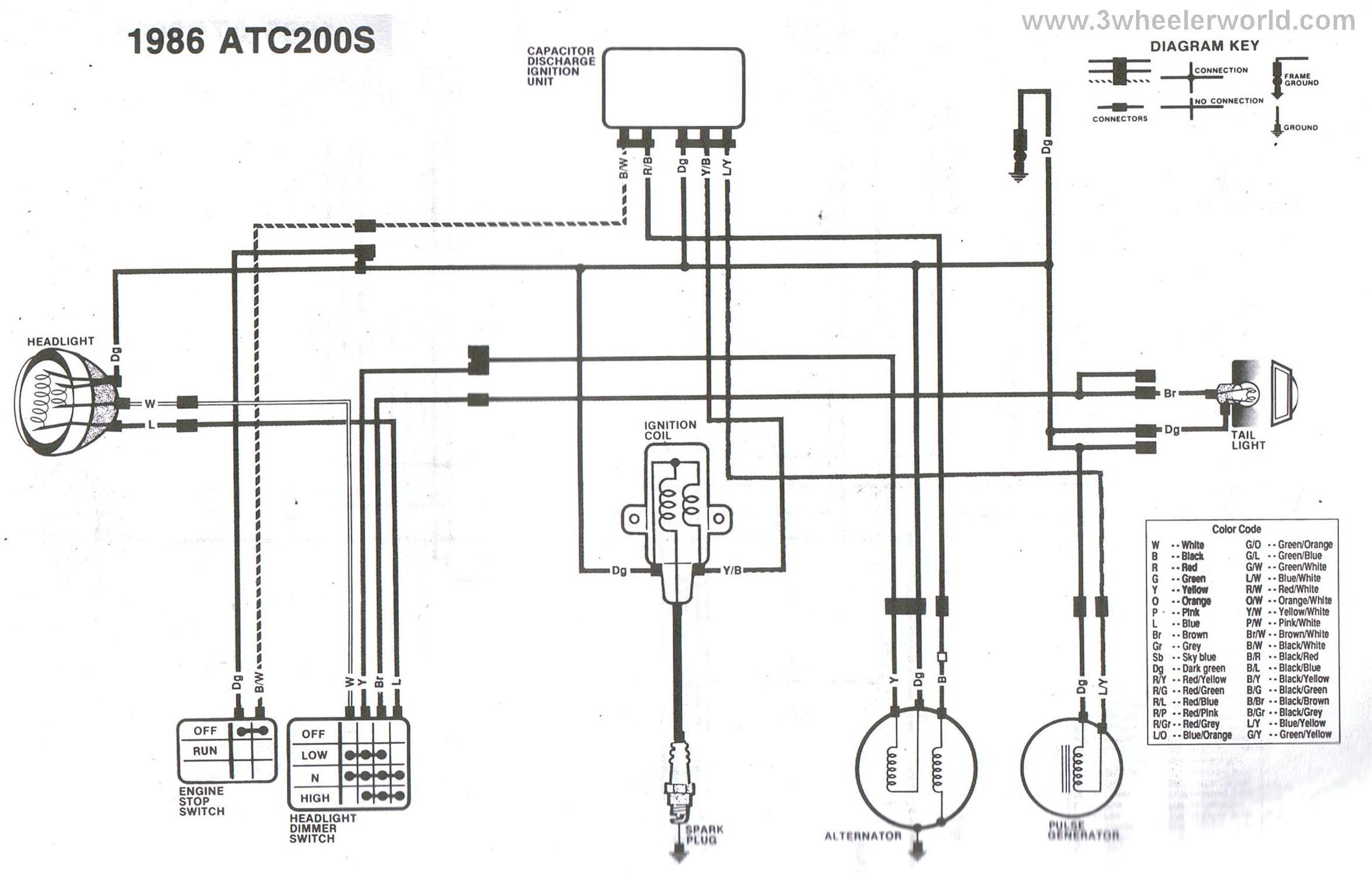 Viper 211hv Wiring Diagram ScyTek Car Wiring Diagram