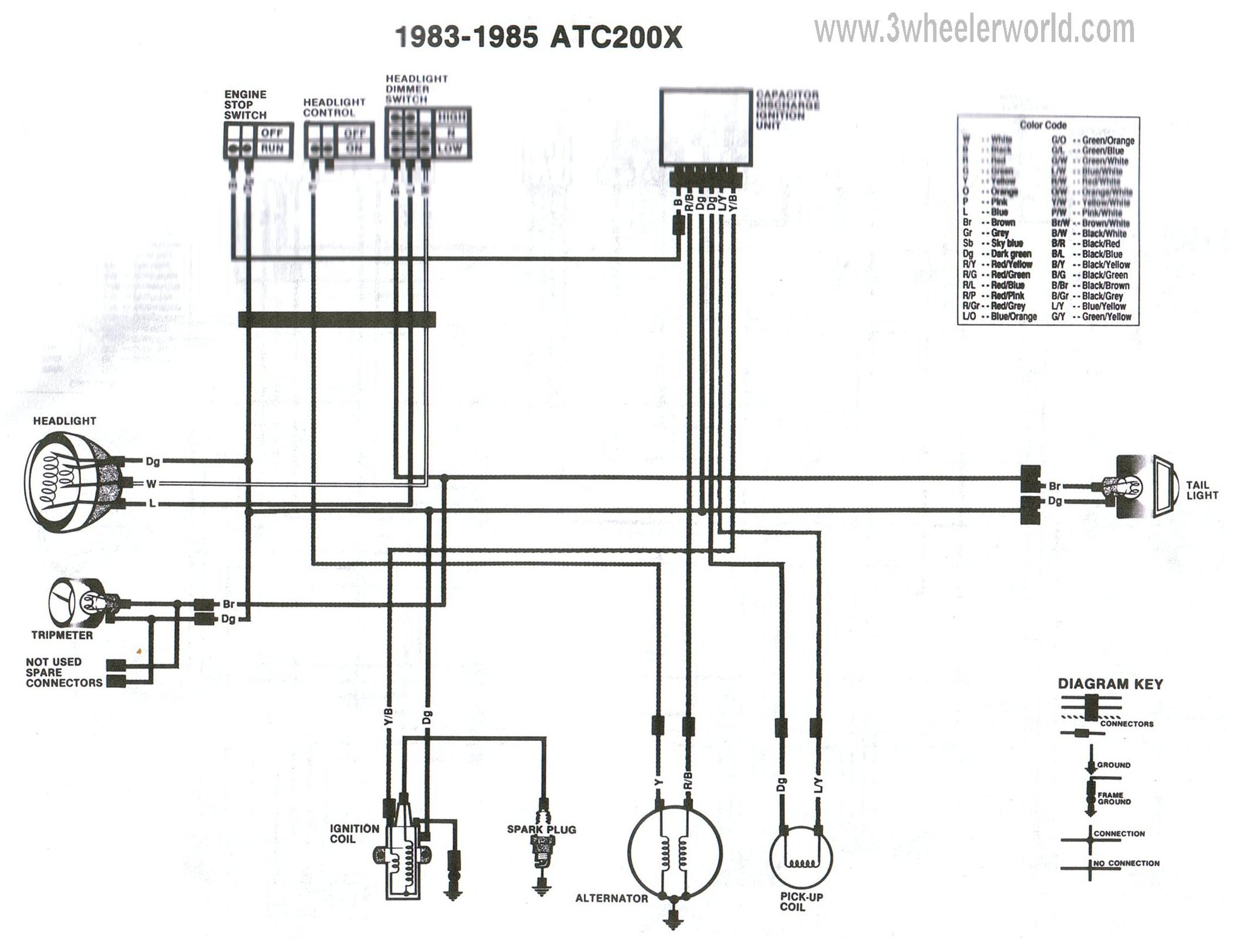 187 Honda Wiring Diagram Section on wiring diagram 1984 honda atc 250sx