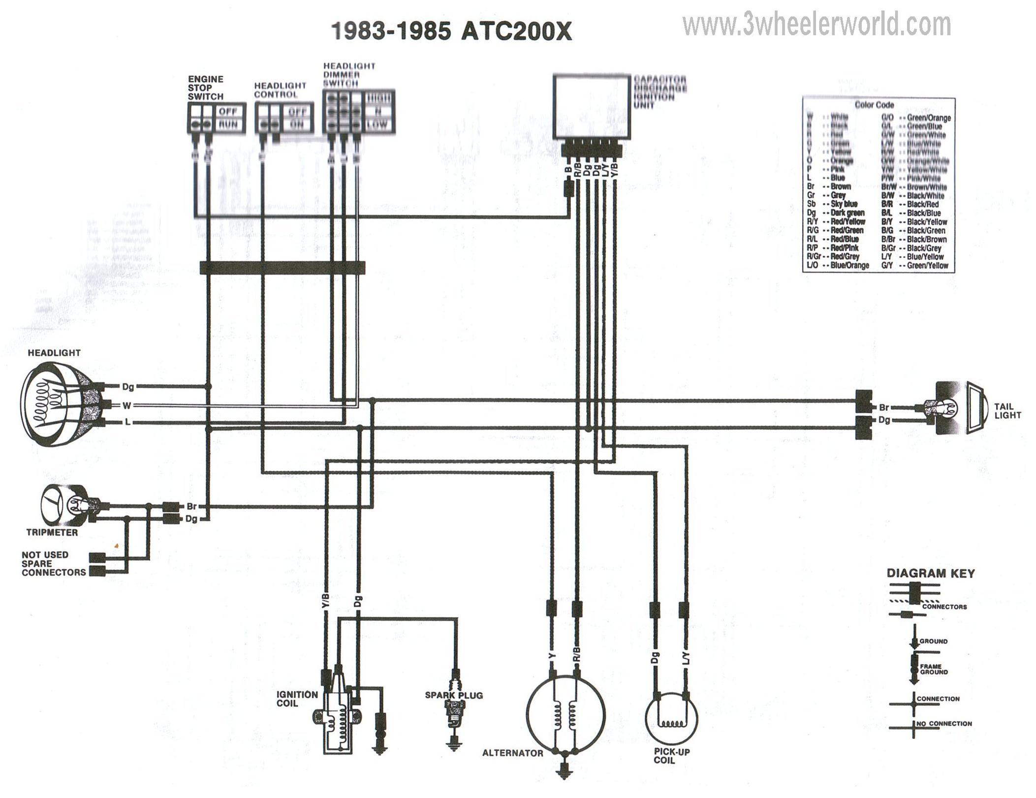 honda 300 cdi wire diagram  honda  wiring diagram images