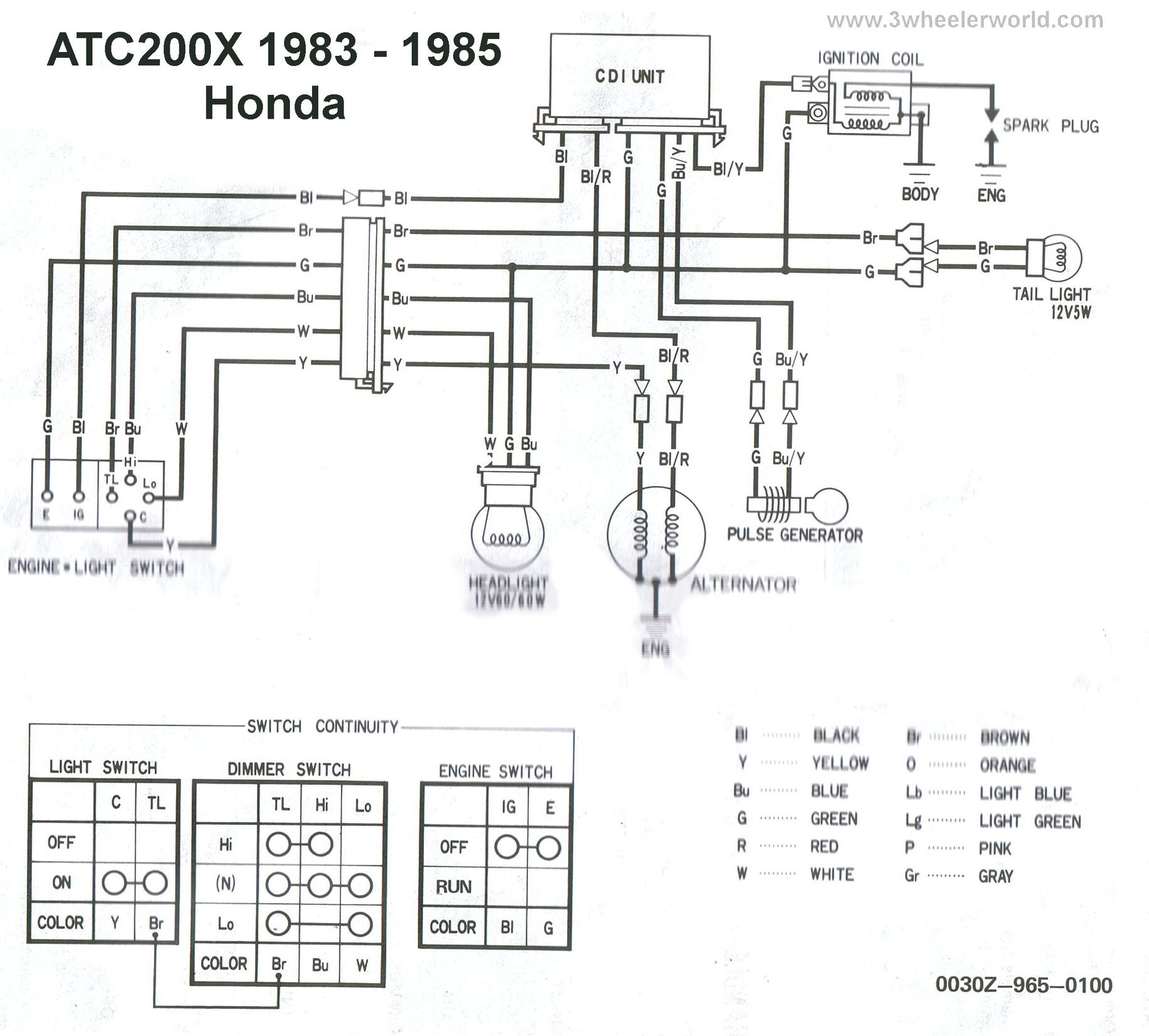 3wheeler world - atc200x wiring diagram motorcycle 85 kawasaki 550 ltd wiring diagram electrical of kawasaki klt 200