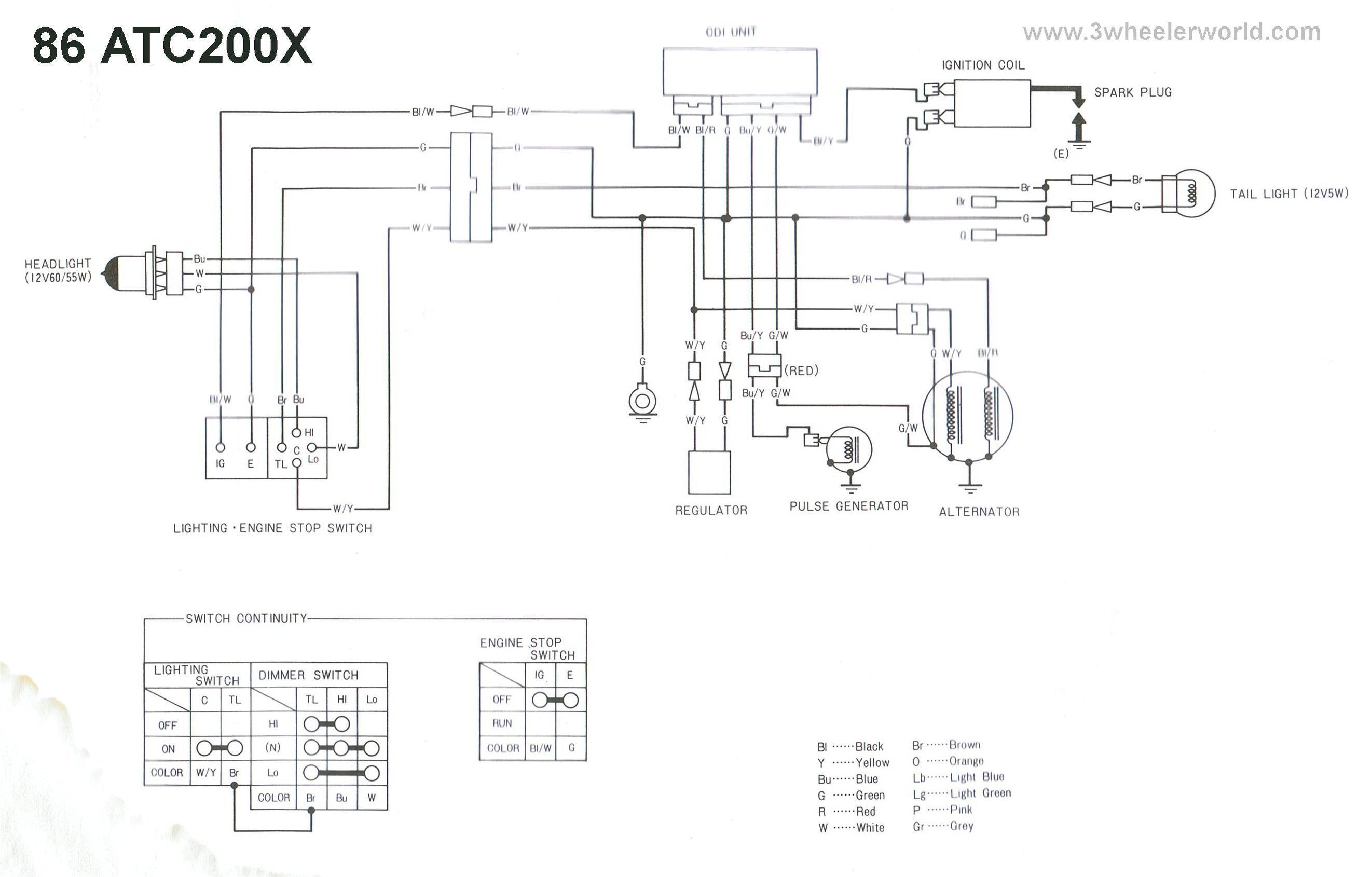 3wheeler world - atc200x 97 honda recon wiring diagram 2009 honda recon wiring diagram