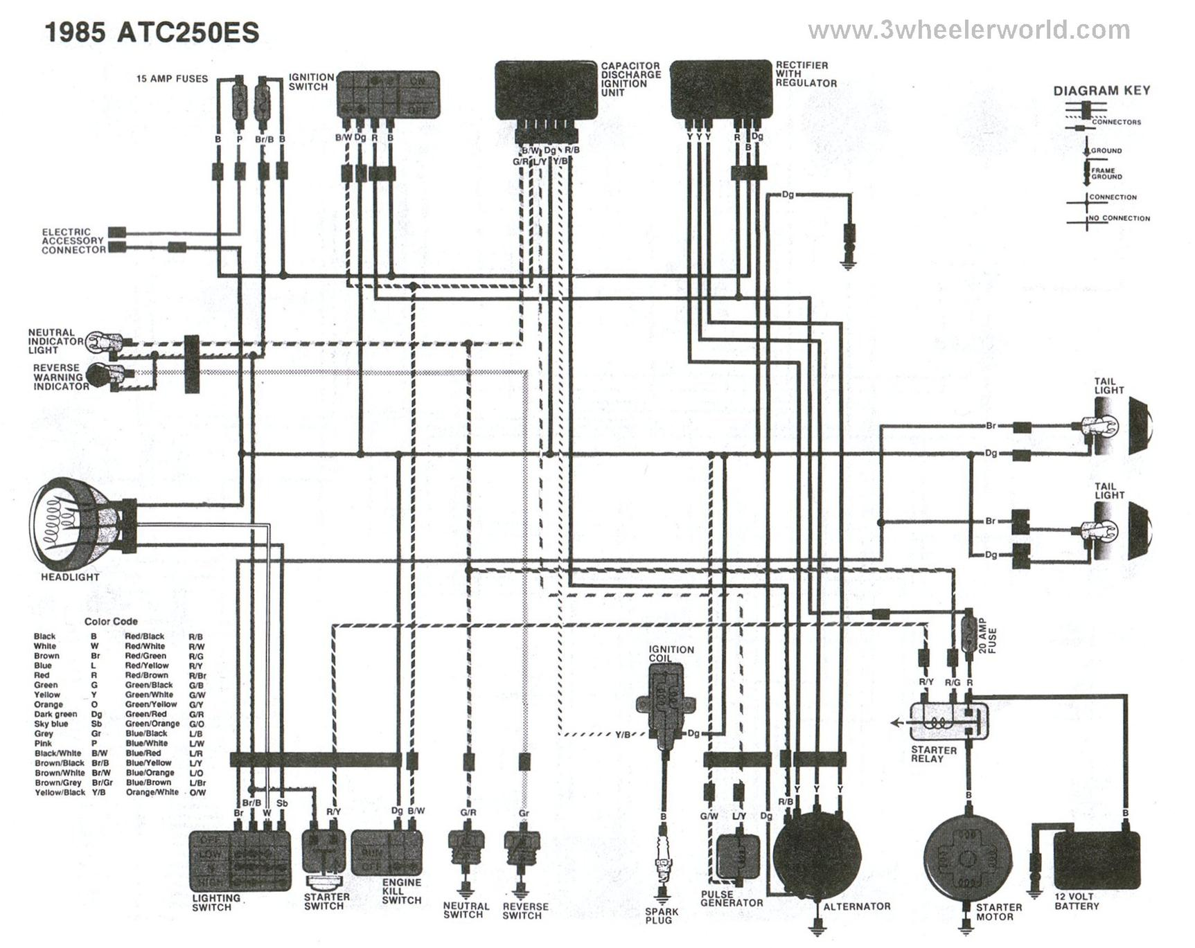 83 honda 250 3 wheeler engine diagram