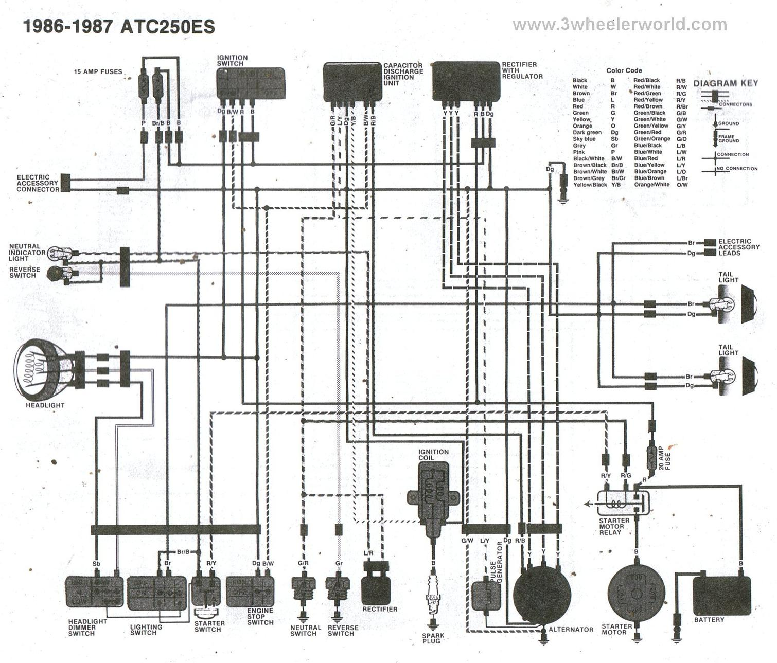 201 ATC250ES Big Red on Honda Atc 250r Wiring Diagram