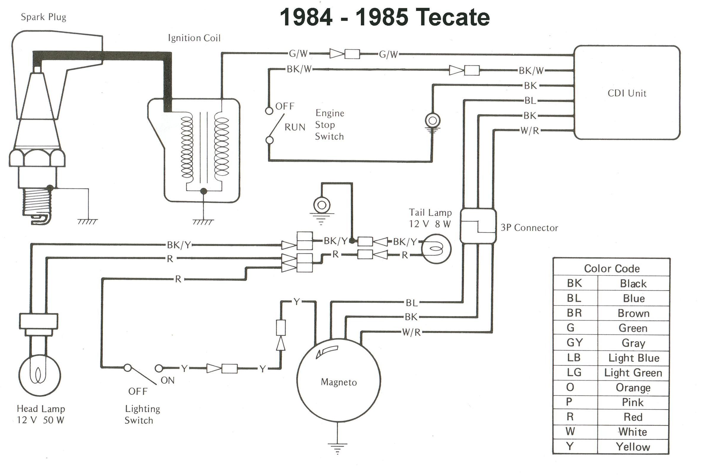 Old Fashioned Twin Cam Harley Voltage Reg Wiring Schematic Image ...