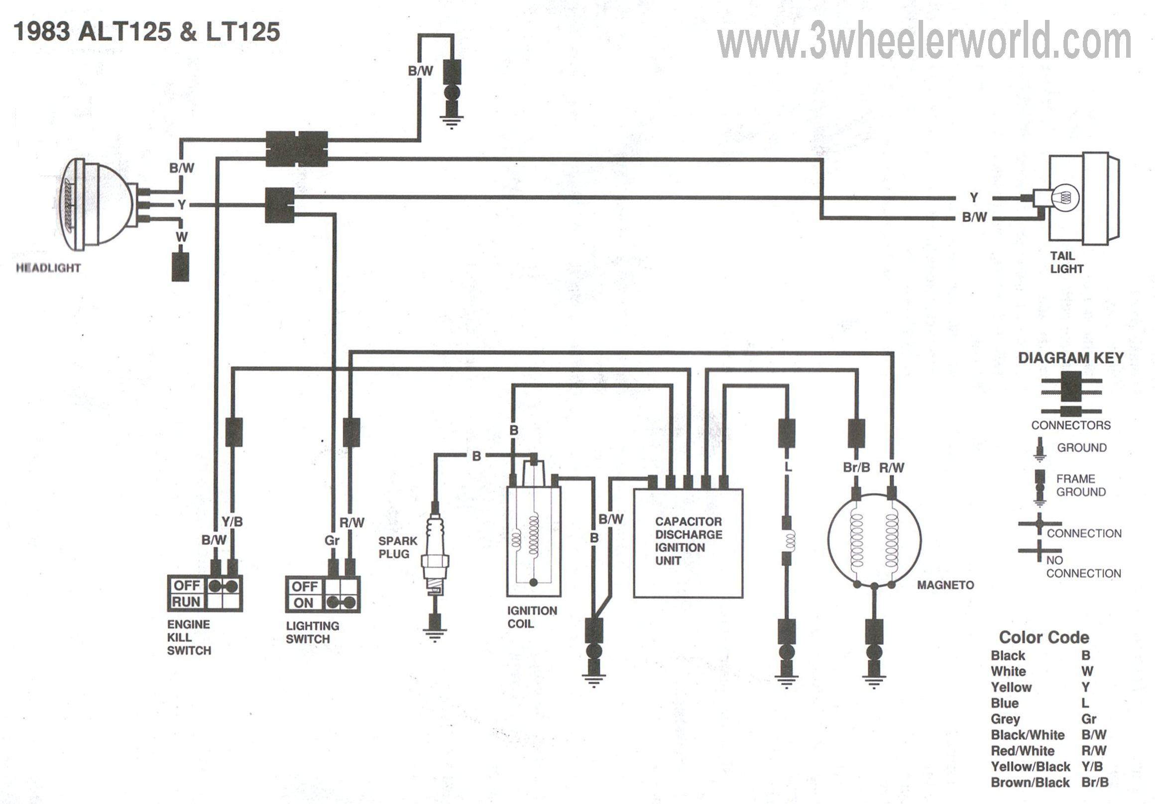 article preview  wiring diagrams alt125 & lt125 1983