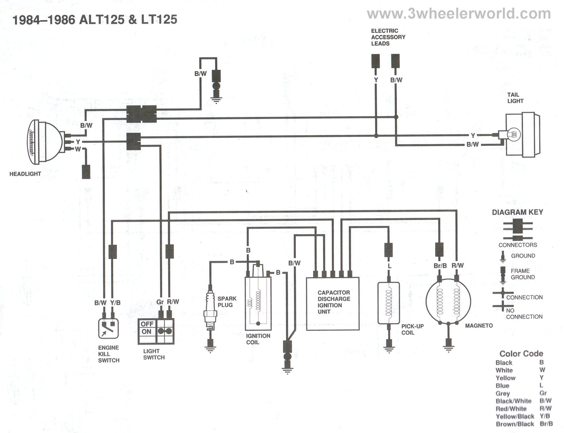 suzuki wiring diagram  virginia-williams-51.web.app