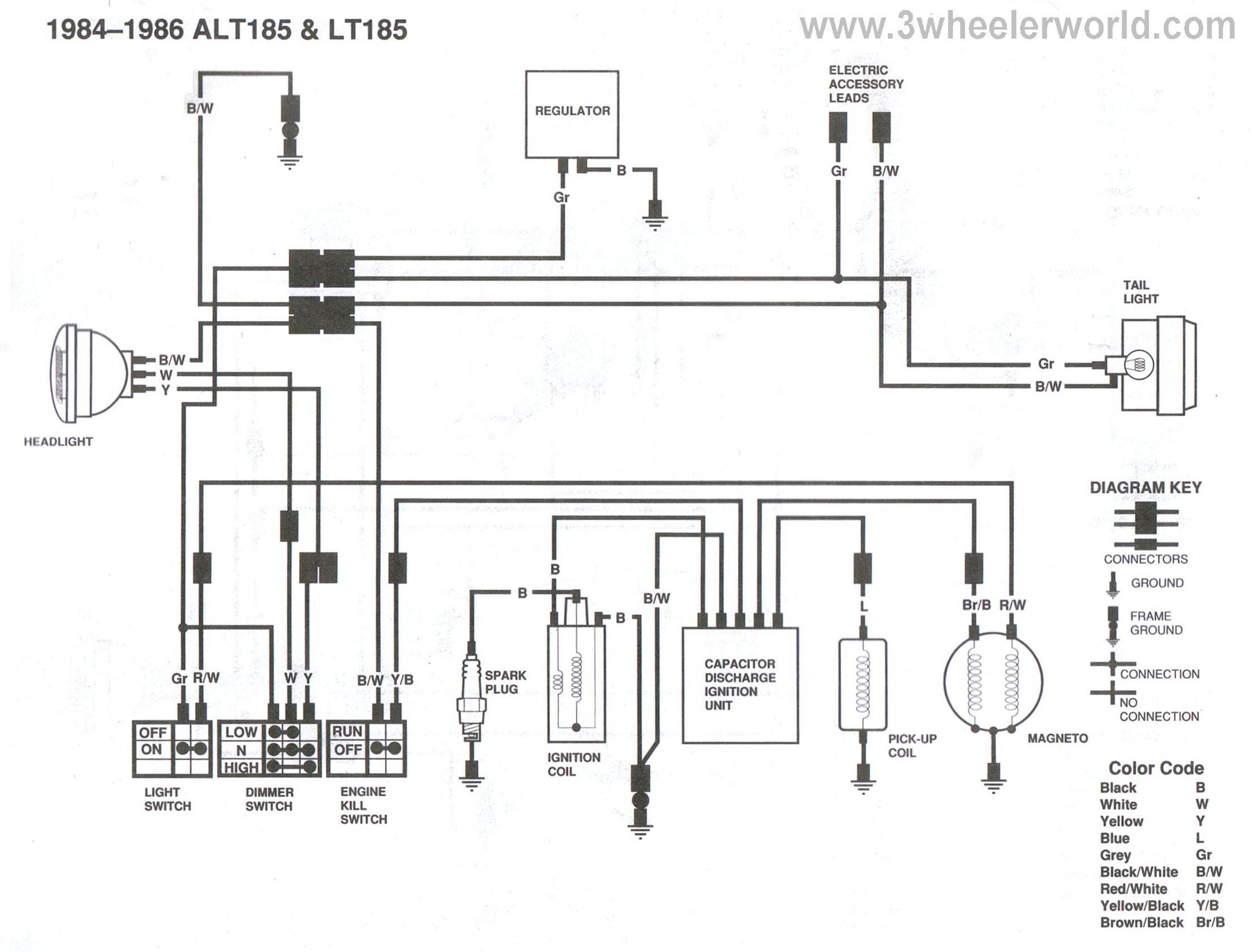 Dr350 Wiring Diagram Suzuki Mehran Cf Moto 500 Ltr Image Lt 250r Auto Schematic On 1986