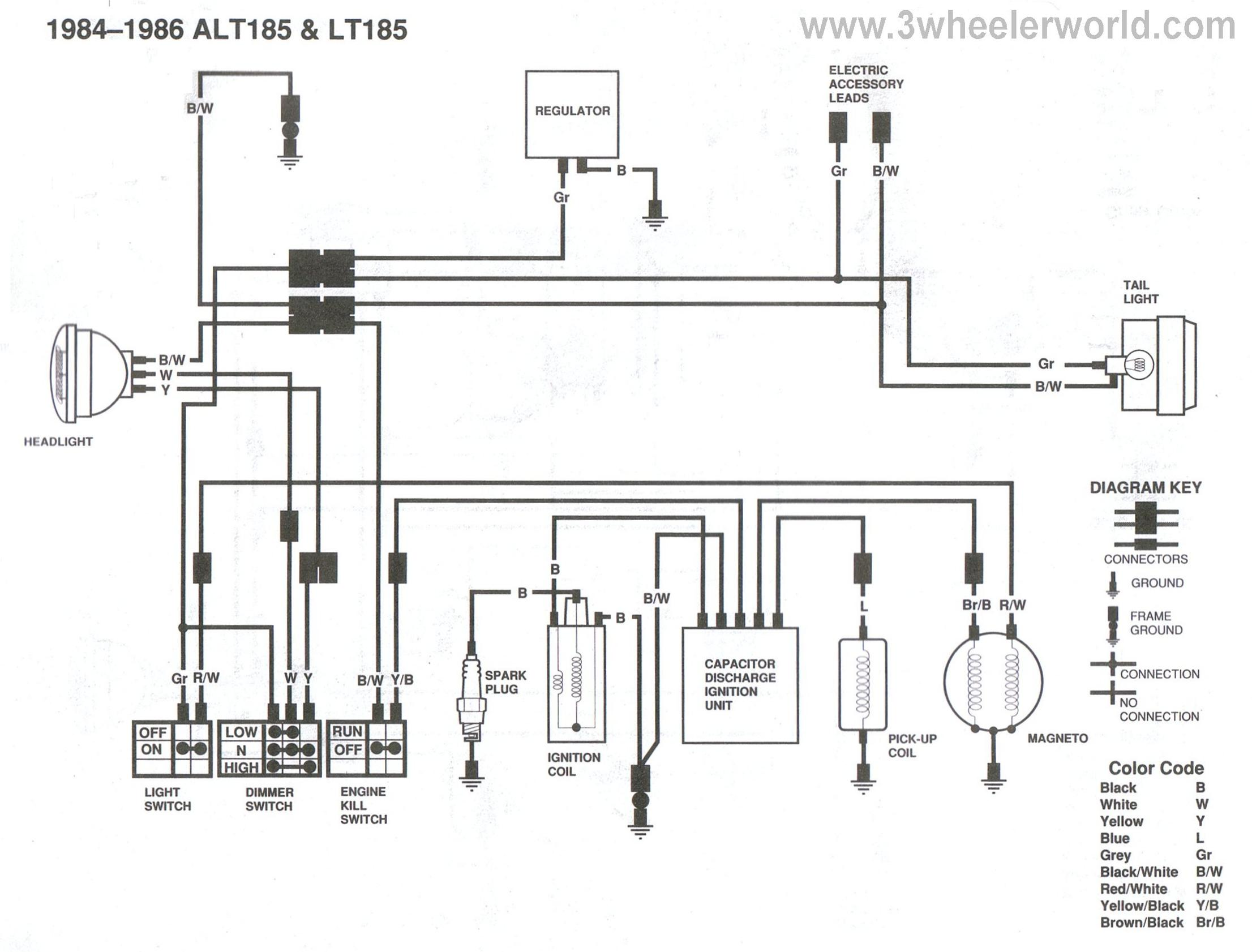 suzuki lt 80 atv wiring diagram