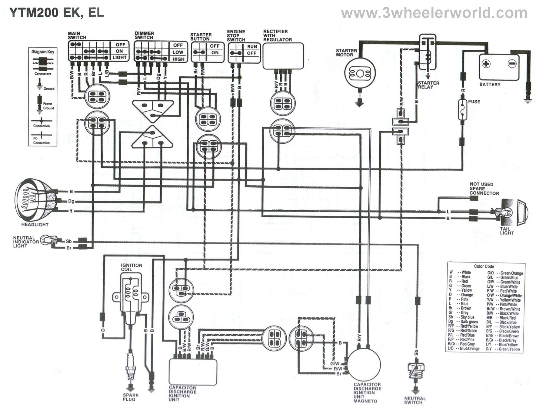 yamaha tach wiring diagram yamaha motor wiring diagram 3wheeler world - add new section #15