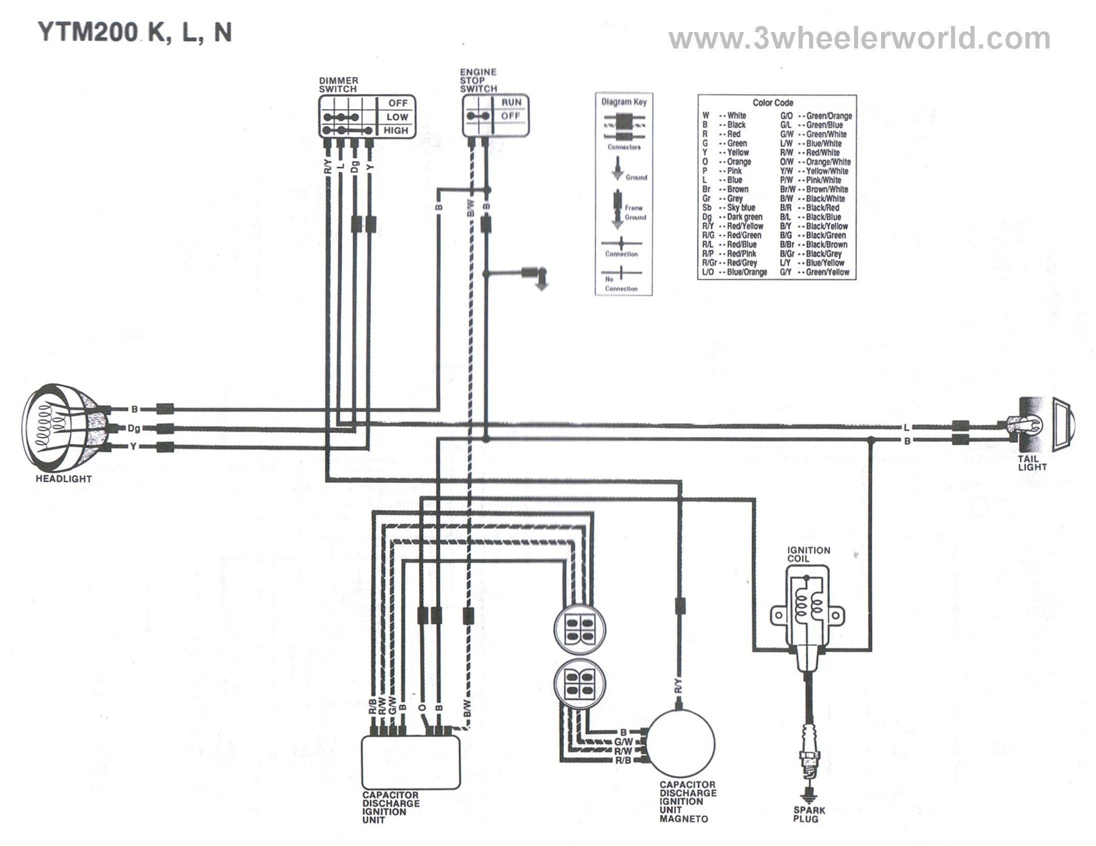 "3WHeeLeR WoRLD - Yamaha YTM200(K,N,L) ""Tri-Moto"" Wiring ..."
