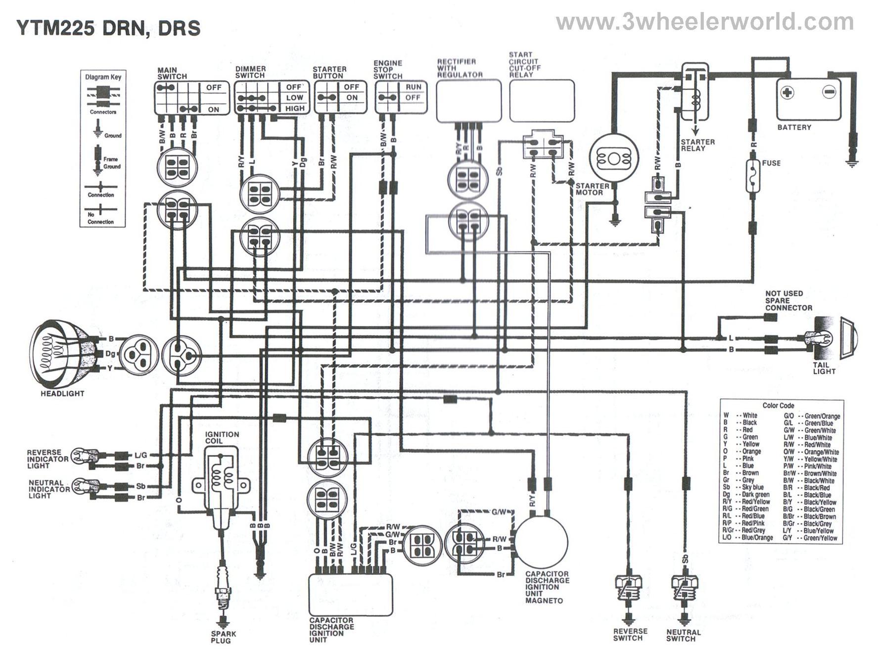 1996 Yamaha Kodiak Wiring Diagram – Wirdig