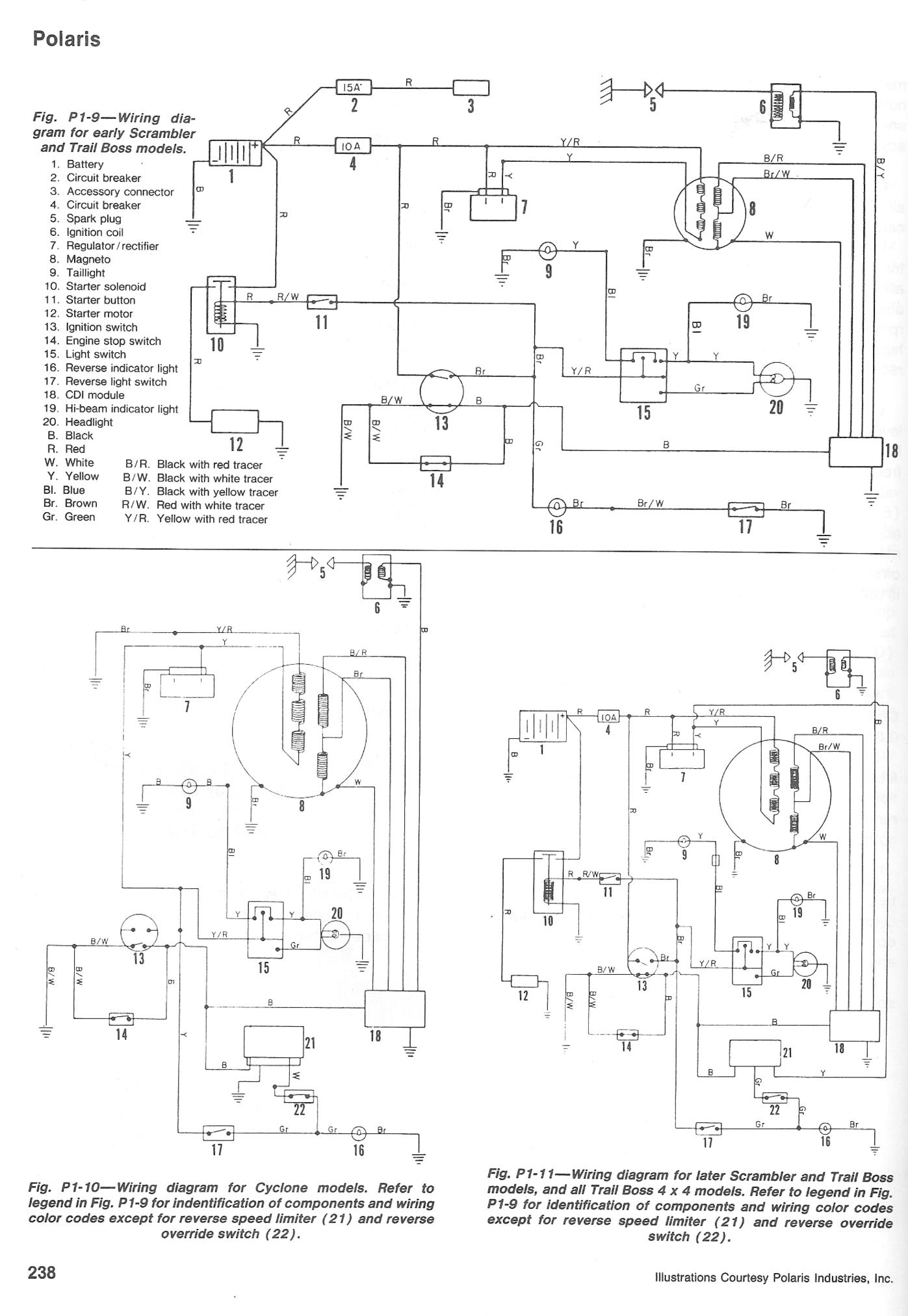 2003 polaris trail boss wiring schematic 3wheeler world    polaris     3wheeler world    polaris