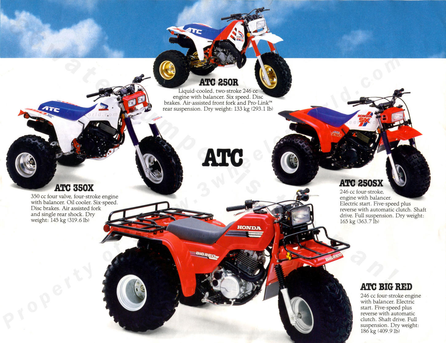 This brochure, originally from Canada shows the 1987 year model machines. Including the ever elusive '87 year model ATC250R, and ATC350X.