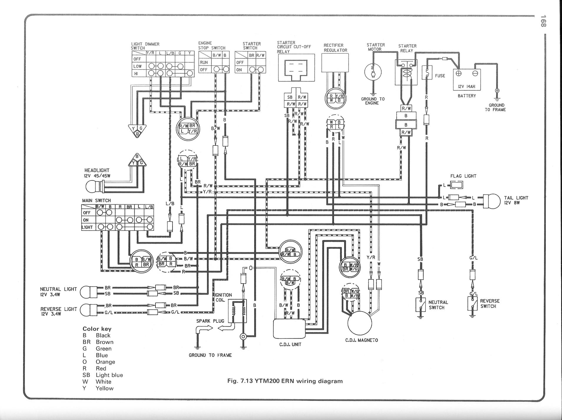 yamaha grizzly 125 wiring diagram yamaha grizzly 400 wiring diagram 3wheeler world - yamaha ytm200ern three-wheeler wiring diagram