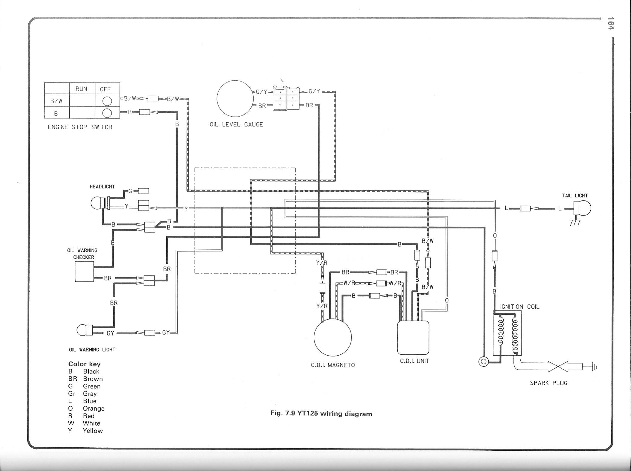 Wonderful wiring diagram yamaha 200cc ideas electrical circuit 3wheeler world yamaha yt125 tri moto wiring diagram pooptronica