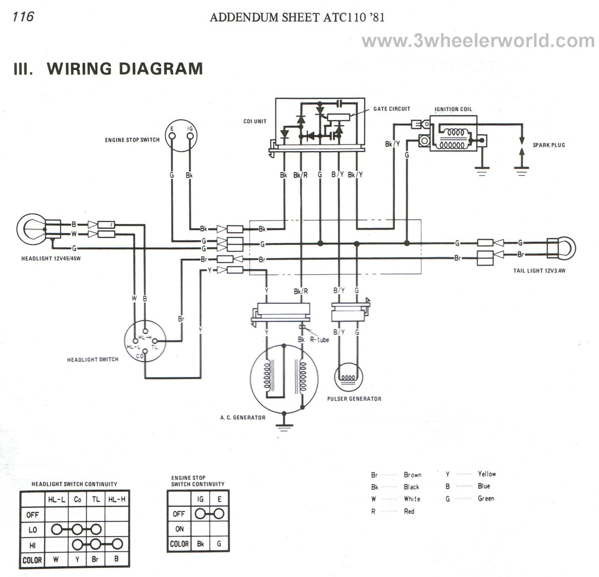 Attachment on 1979 Honda 110 Atc Wiring Diagram