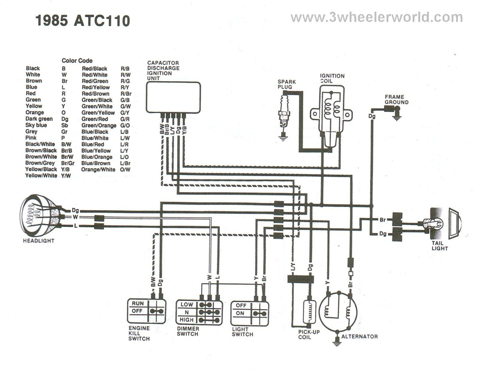 atc 110 wiring diagram  | 2411 x 1711