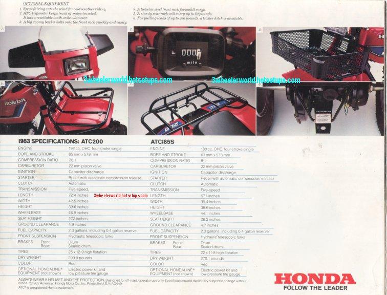 Honda 200s Vs 185s Power Page 2
