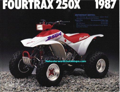 Shonda Trx X on 1987 Honda Atc 125m