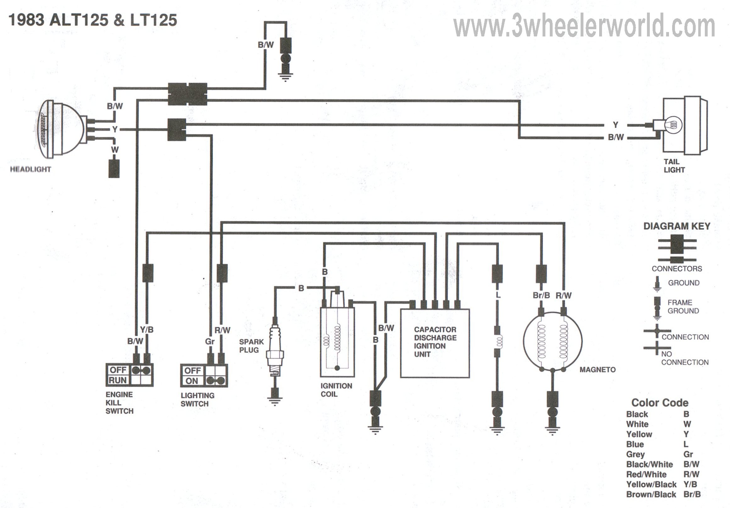 3 wheeler world - tech help - suzuki wiring diagrams, Wiring diagram