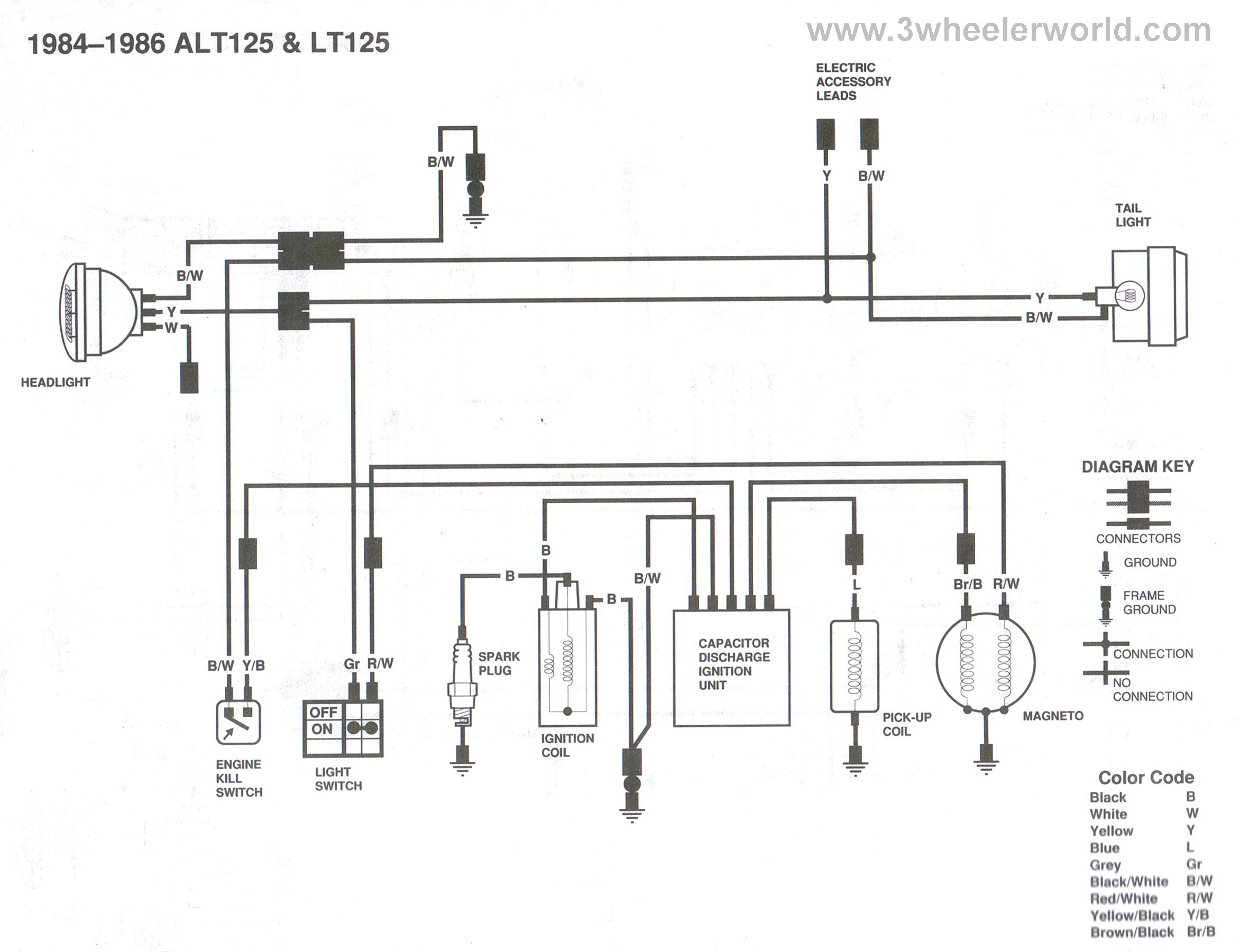 lt suzuki atv wiring diagram detailed wiring diagrams rh  standrewsthorntonheath co uk