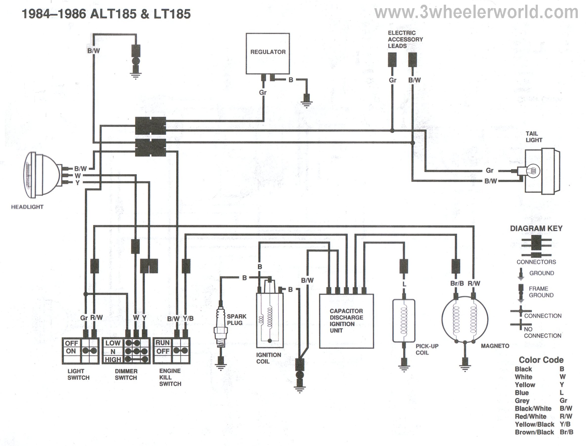 Alt Lt X Thru on 5 Wire Cdi Chinese Atv Wiring Diagram