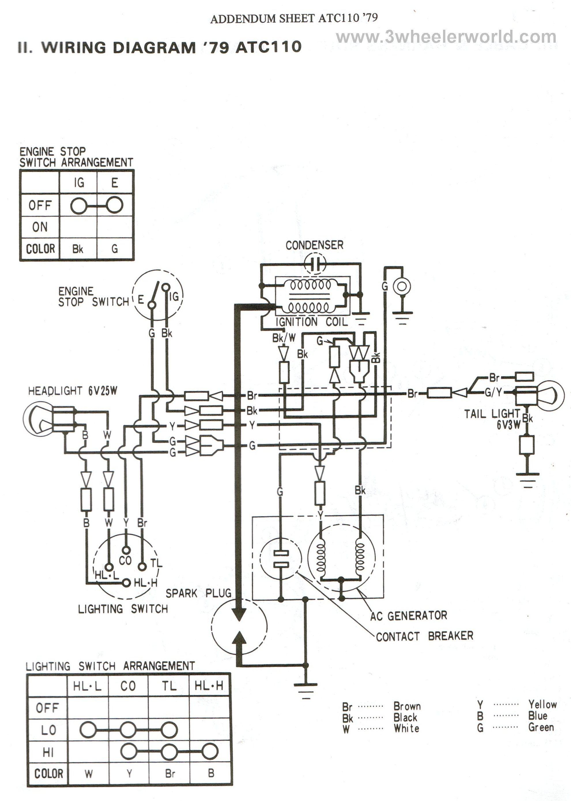 Atc 110 Ignition Wiring Diagram Diagrams Honda Generators Get Free Image About Atv Three Wheeler System Chevy Switch