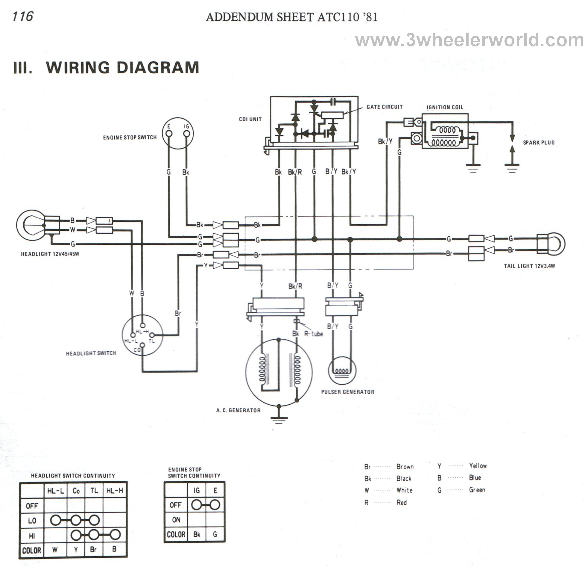 similiar 110 cc atv electrical diagram keywords 110 cc atv wiring diagram 3wheelerworld com oldsite