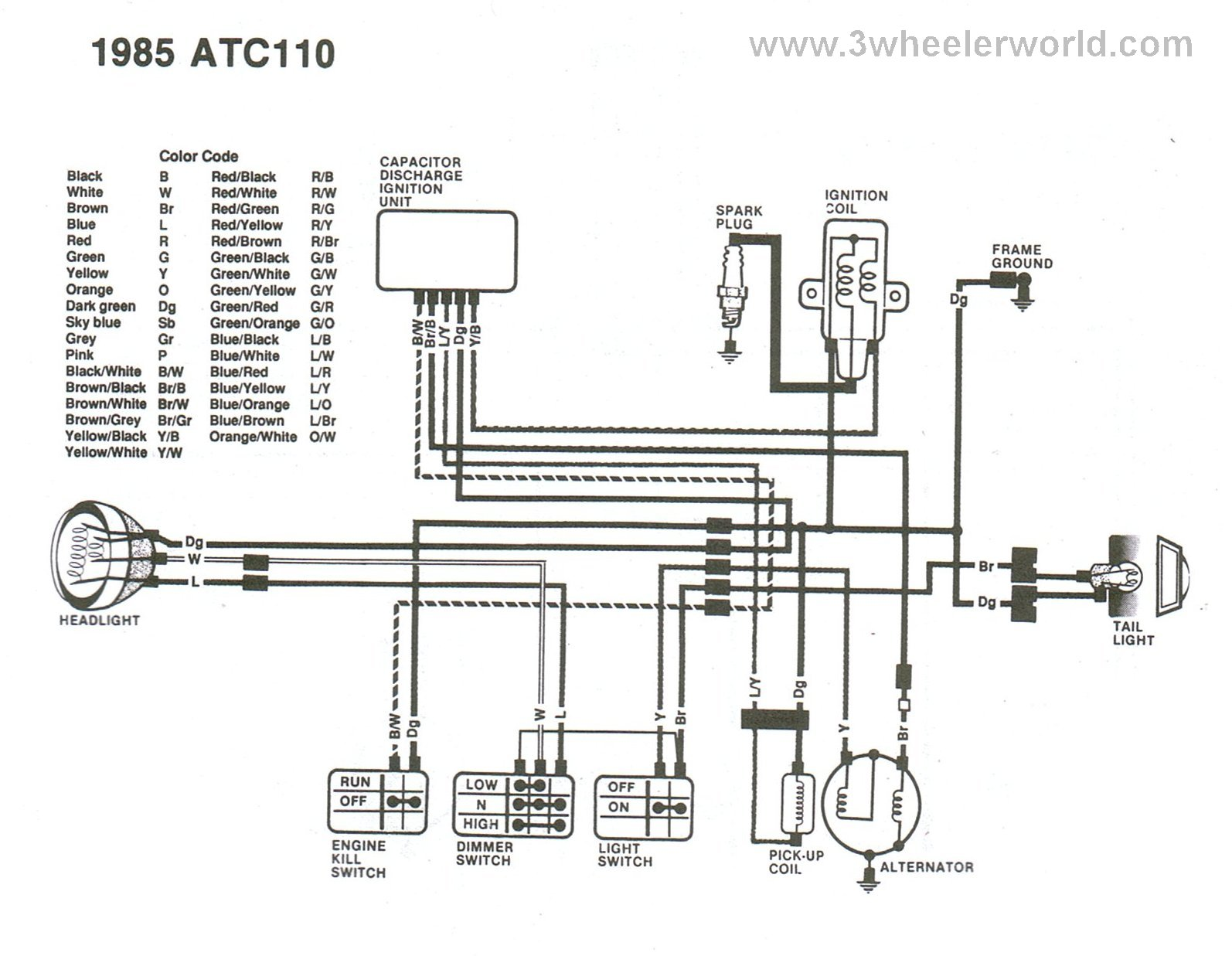 Atc 250es Wiring Diagram Library Honda Xr600 Xr600r Diagrams Schematics Inside Atc110 1985