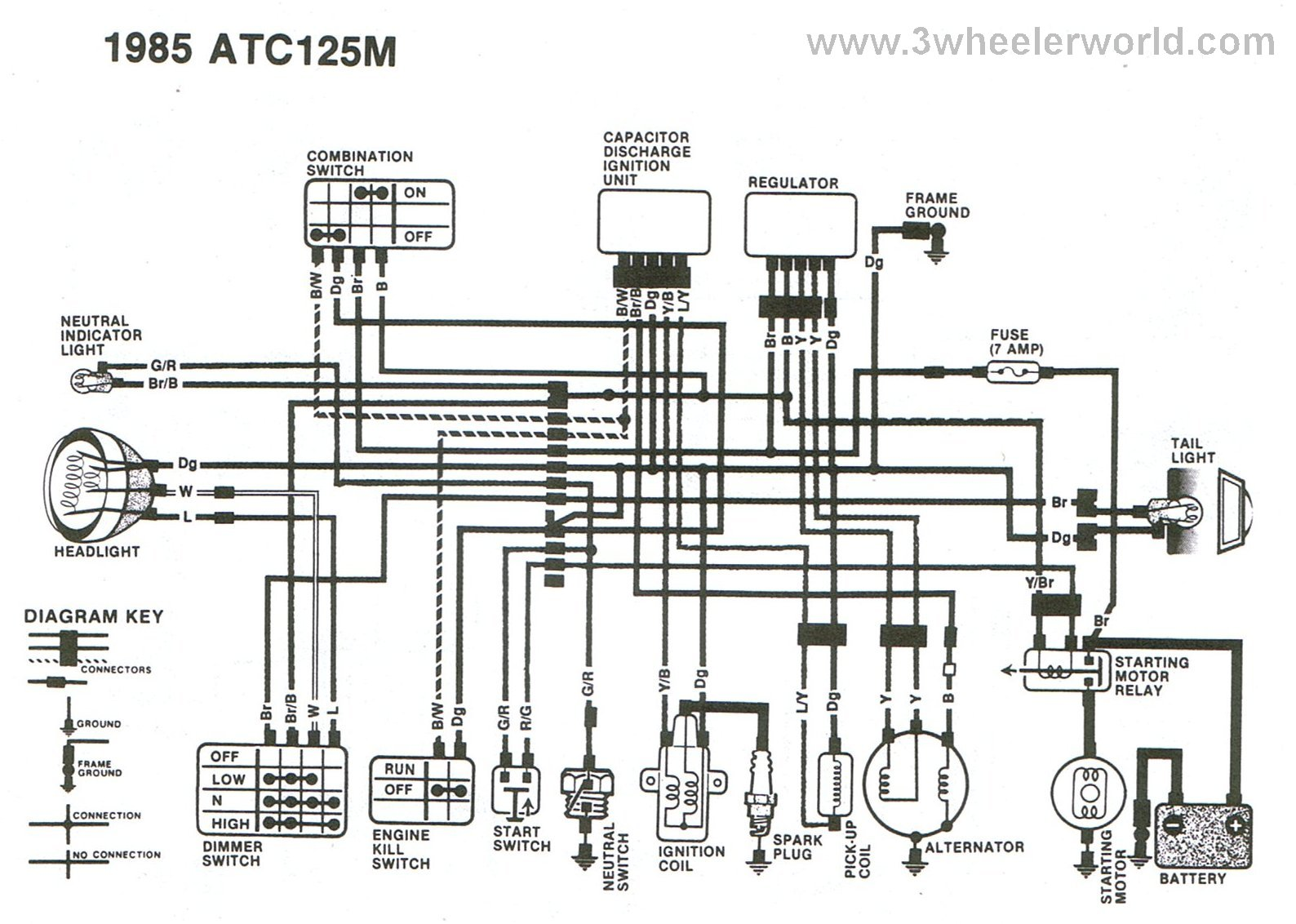ATC125Mx85 3 wheeler world tech help honda wiring diagrams honda 125m wiring diagram at n-0.co