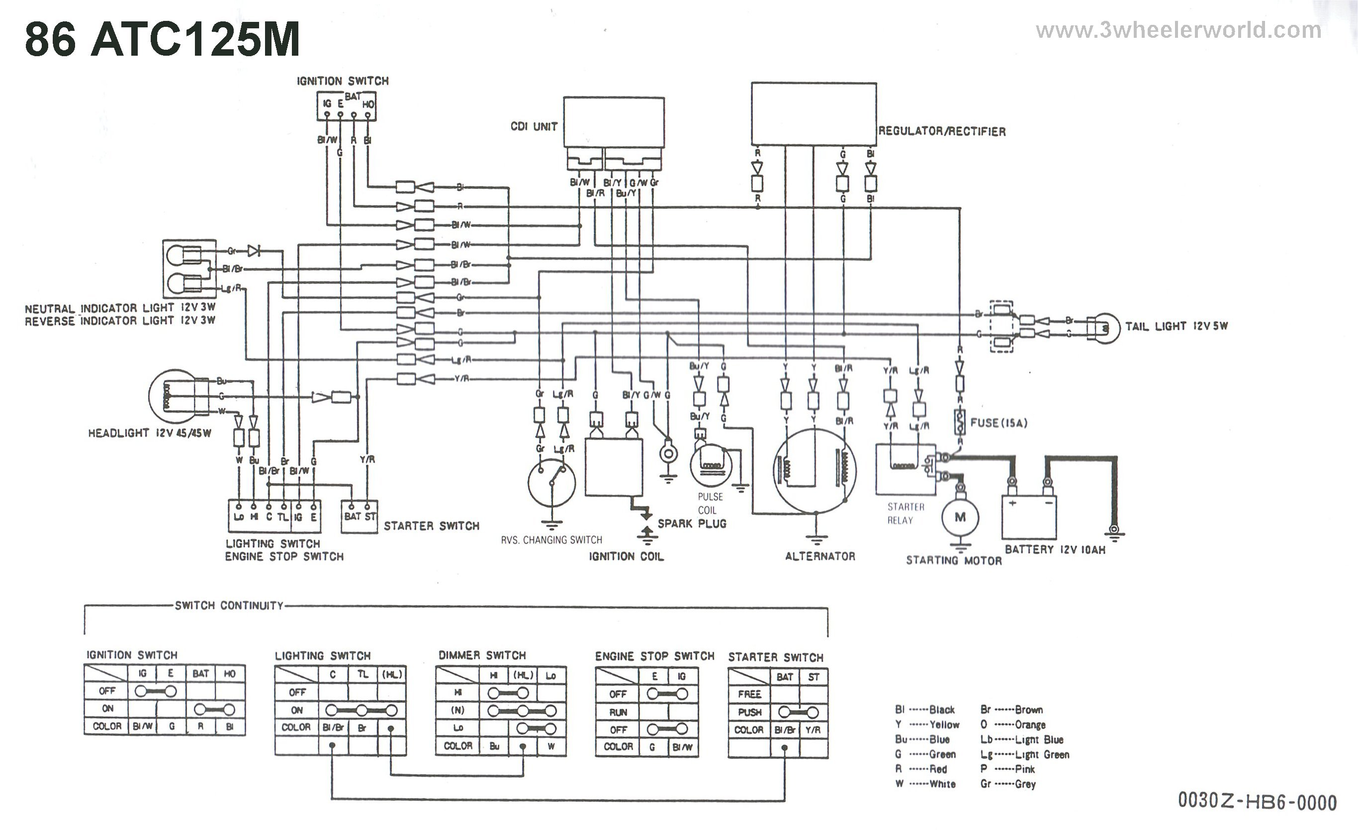 1985 Atc 125m Wiring Diagram Another Blog About Honda Elite 3 Wheeler World Tech Help Diagrams Rh 3wheelerworld Com