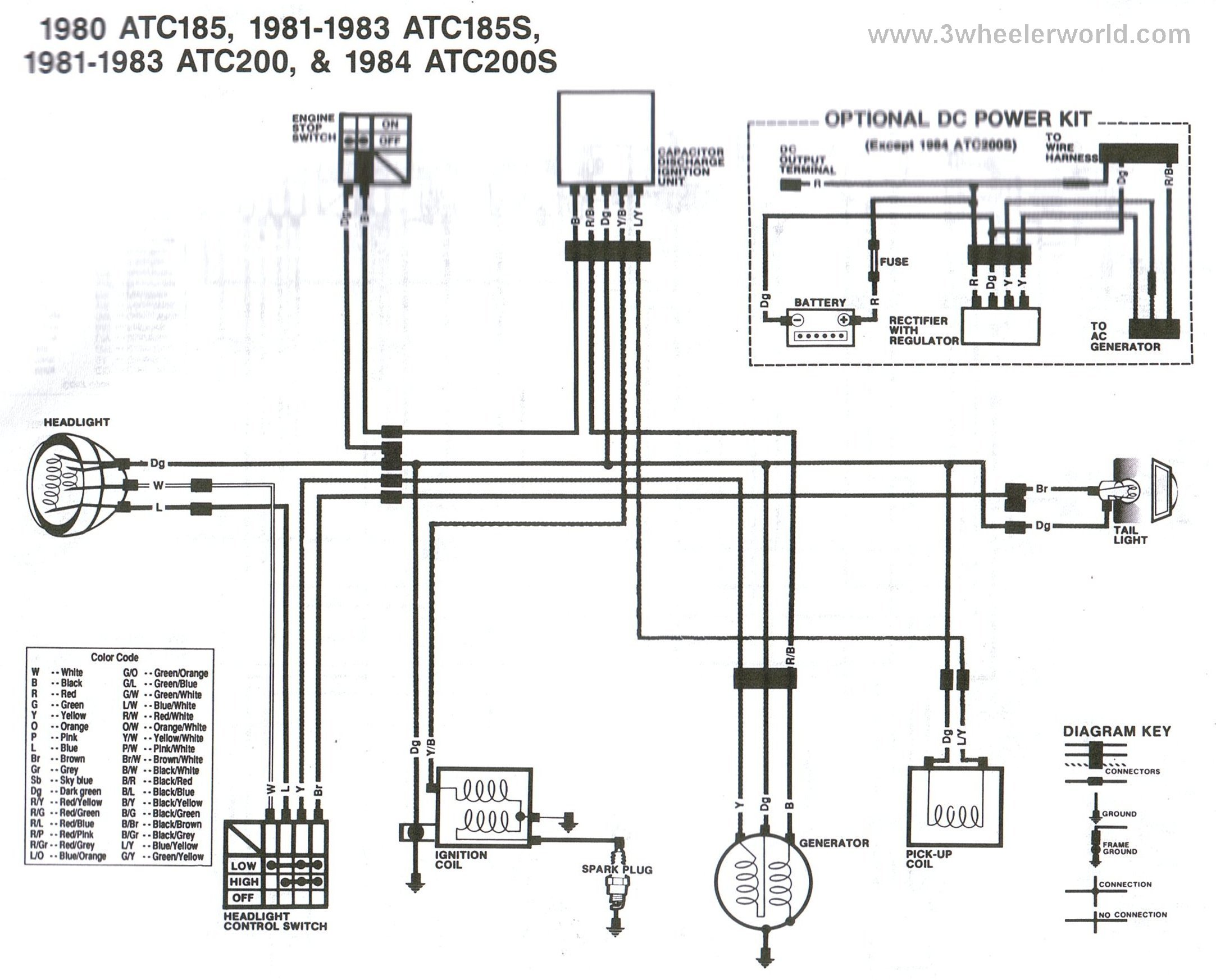 Honda 200es Wiring Diagram Wiring Diagram Schematics Electrical Wire Diagram  On A 1978 XS750 1982 Kawasaki Wiring Diagrams 200