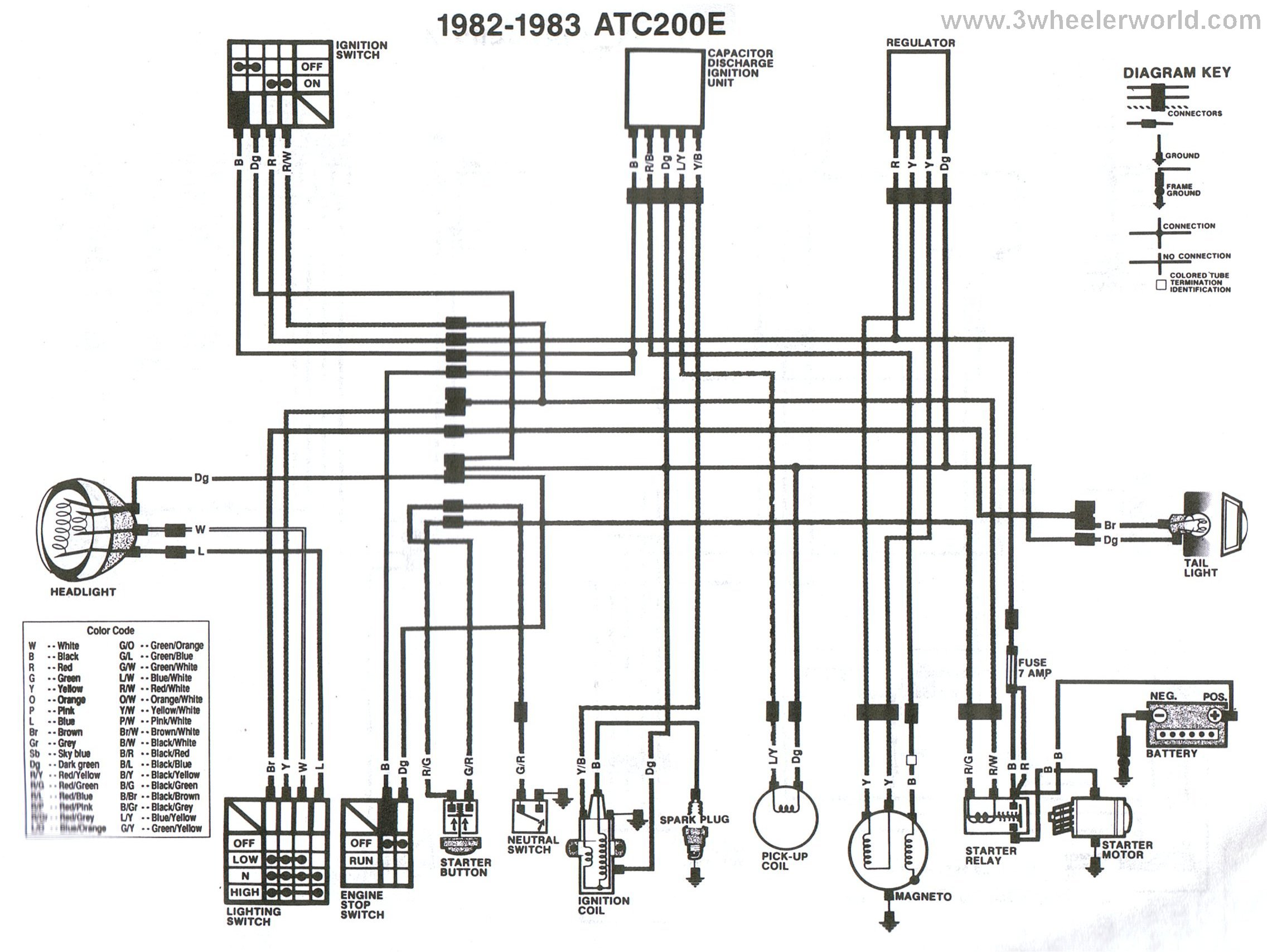 atc 200es wiring diagram schematics wiring diagrams u2022 rh hokispokisrecords com 1984 honda big red 200es wiring diagram honda atc 200 es wiring diagram